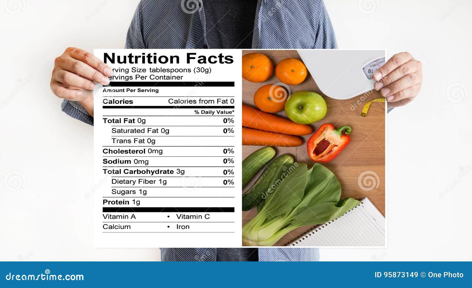 Nutrition Facts Gluten Free Food Celiac Disease Nutrition ...