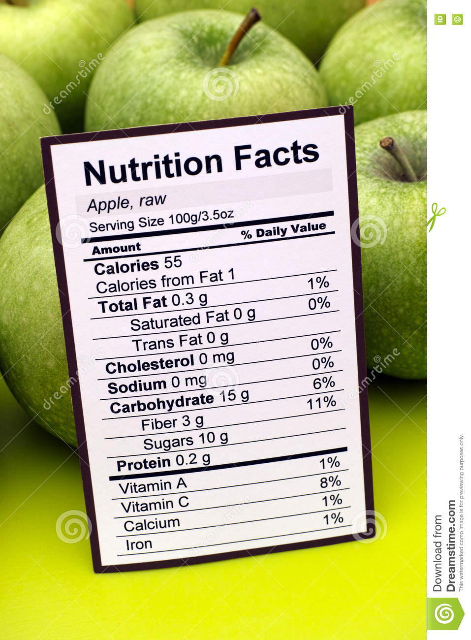 nutrition and apples Here's everything you need to know about why apples are the perfect fruit, how  many calories they contain, why they're good for you, and.