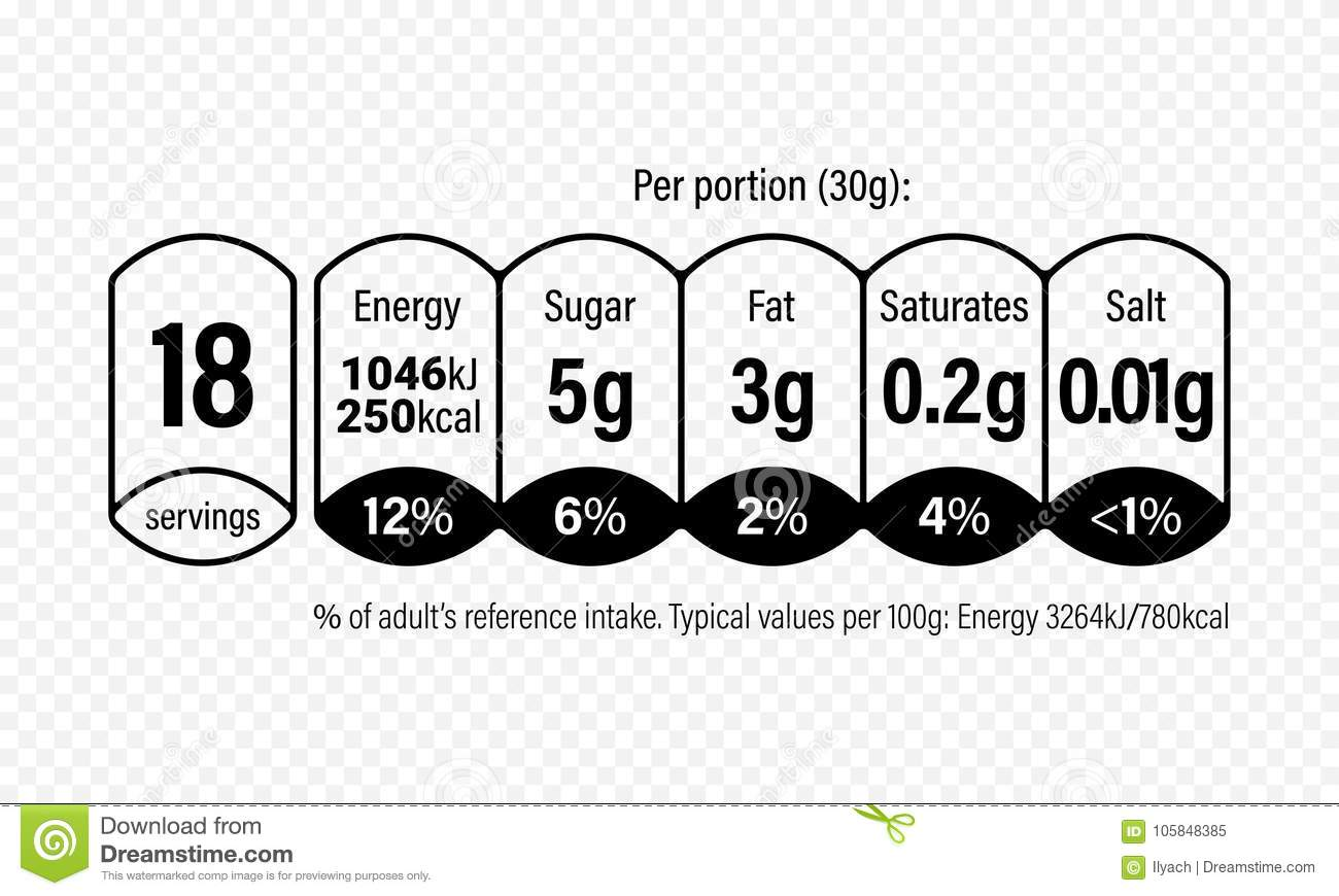 nutrition facts information label for cereal box package. vector