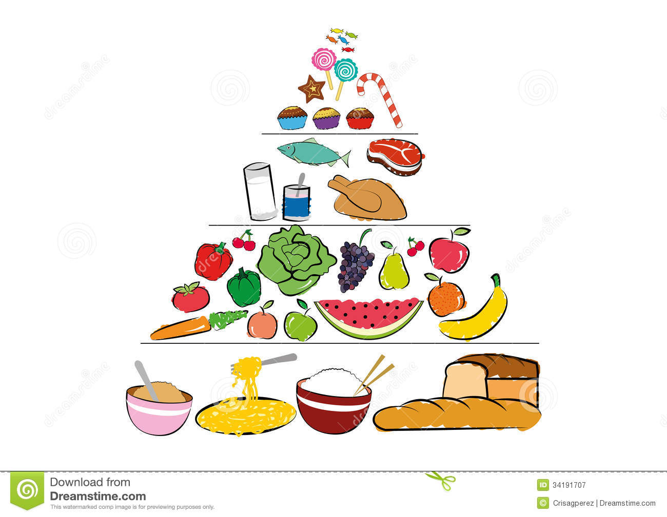 Nutritional Pyramid Royalty Free Stock Photography Image