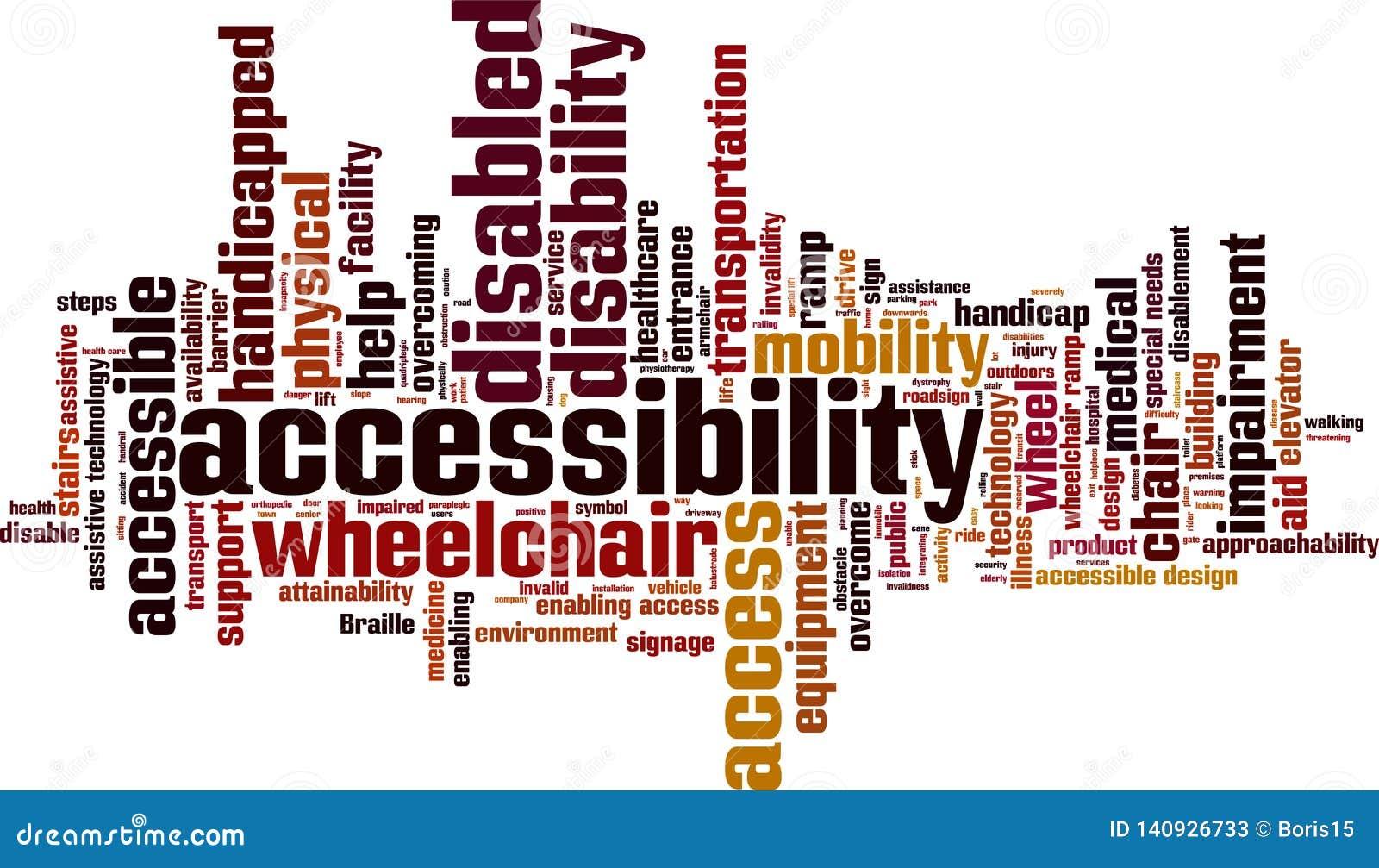 Nuvem da palavra da acessibilidade