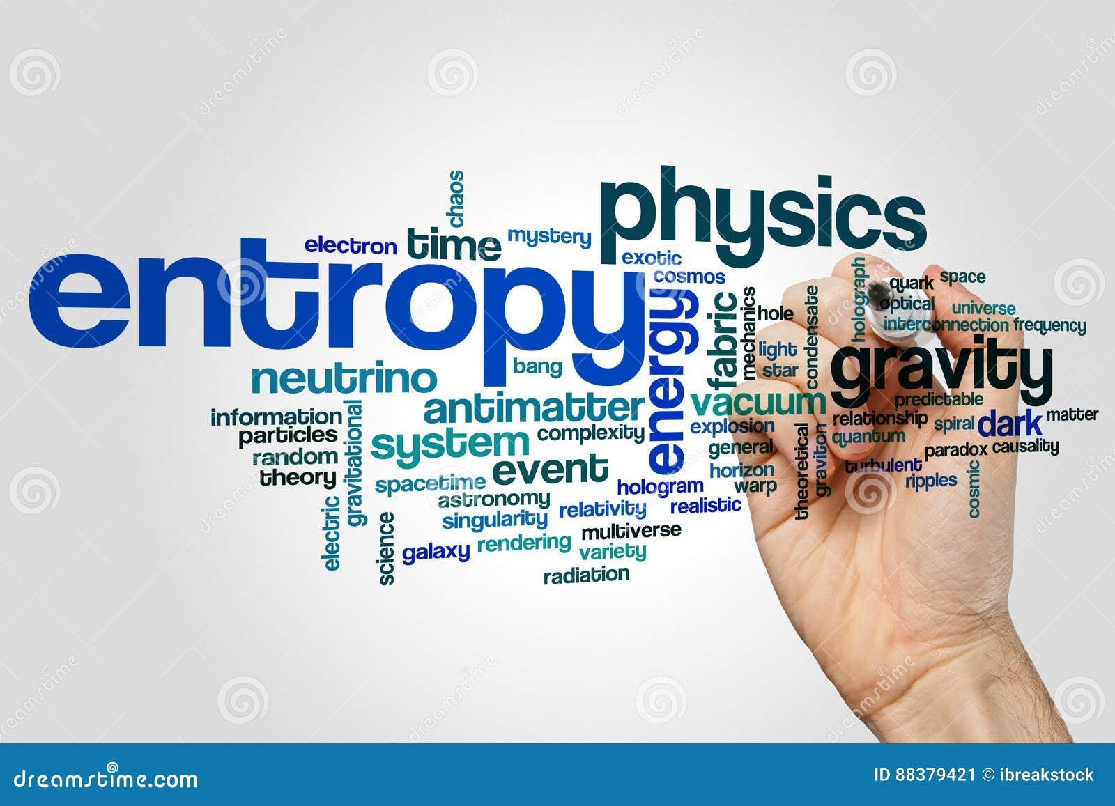 Nuvem Da Palavra Da Entropia Imagem de Stock - Imagem de ...