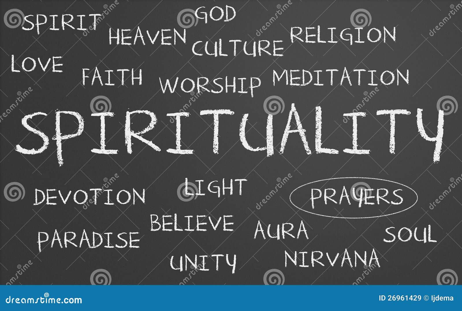 Nuvem da palavra da espiritualidade