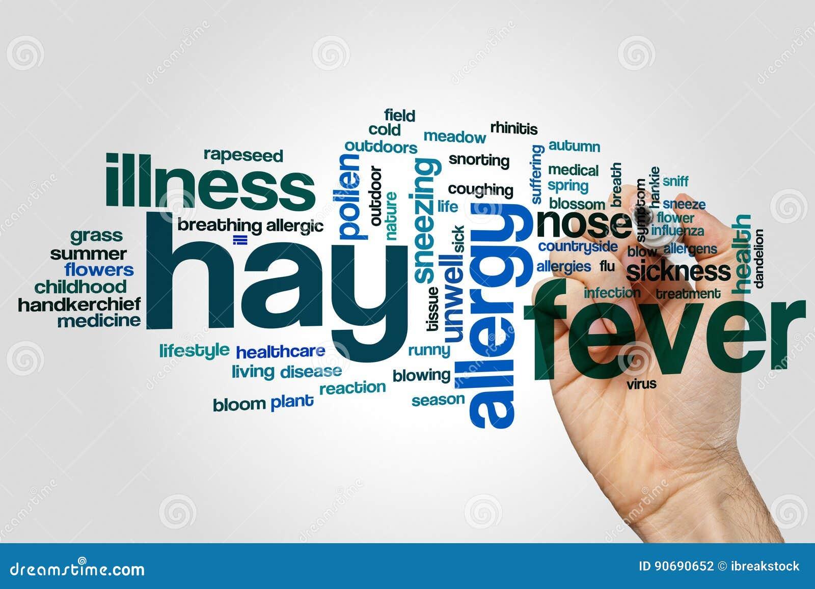 Nuvem da palavra da febre de feno