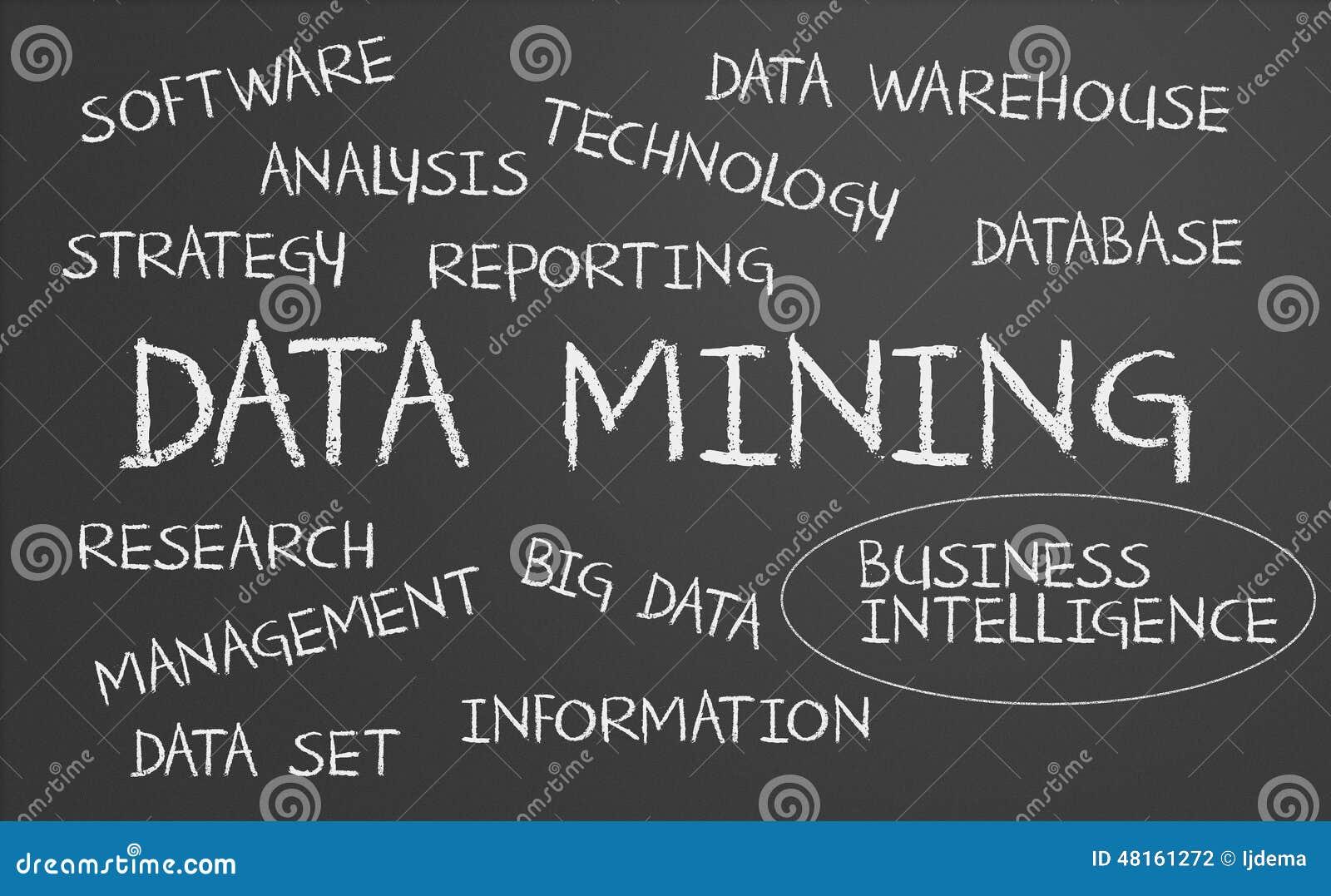Nuvem da palavra da mineração de dados