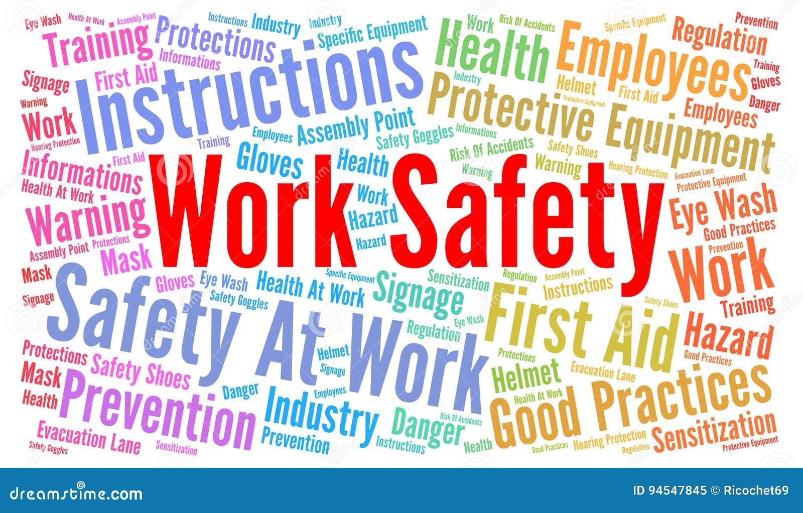 Nuvem da palavra da segurança do trabalho