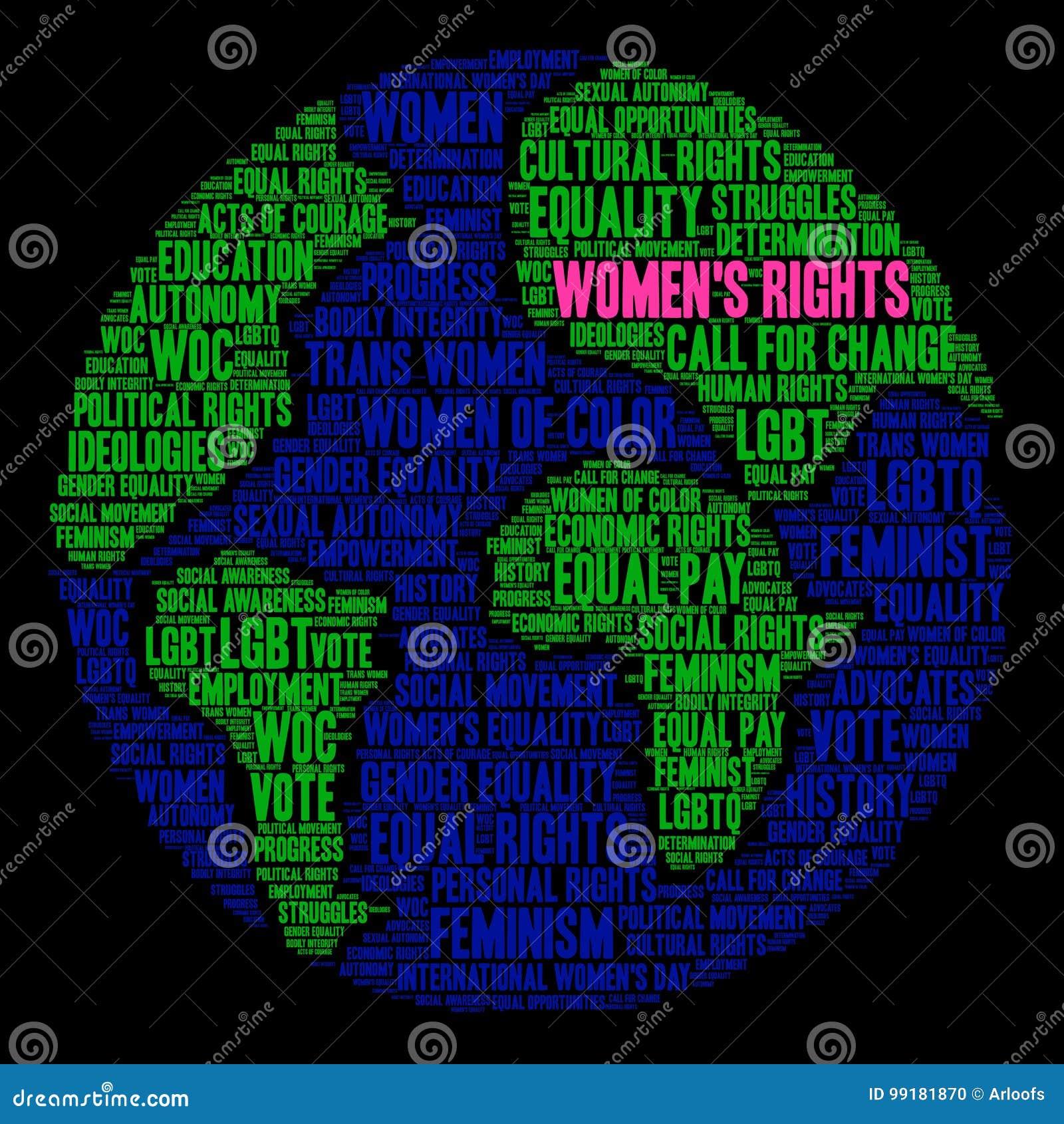 Nuvem da palavra dos direitos das mulheres