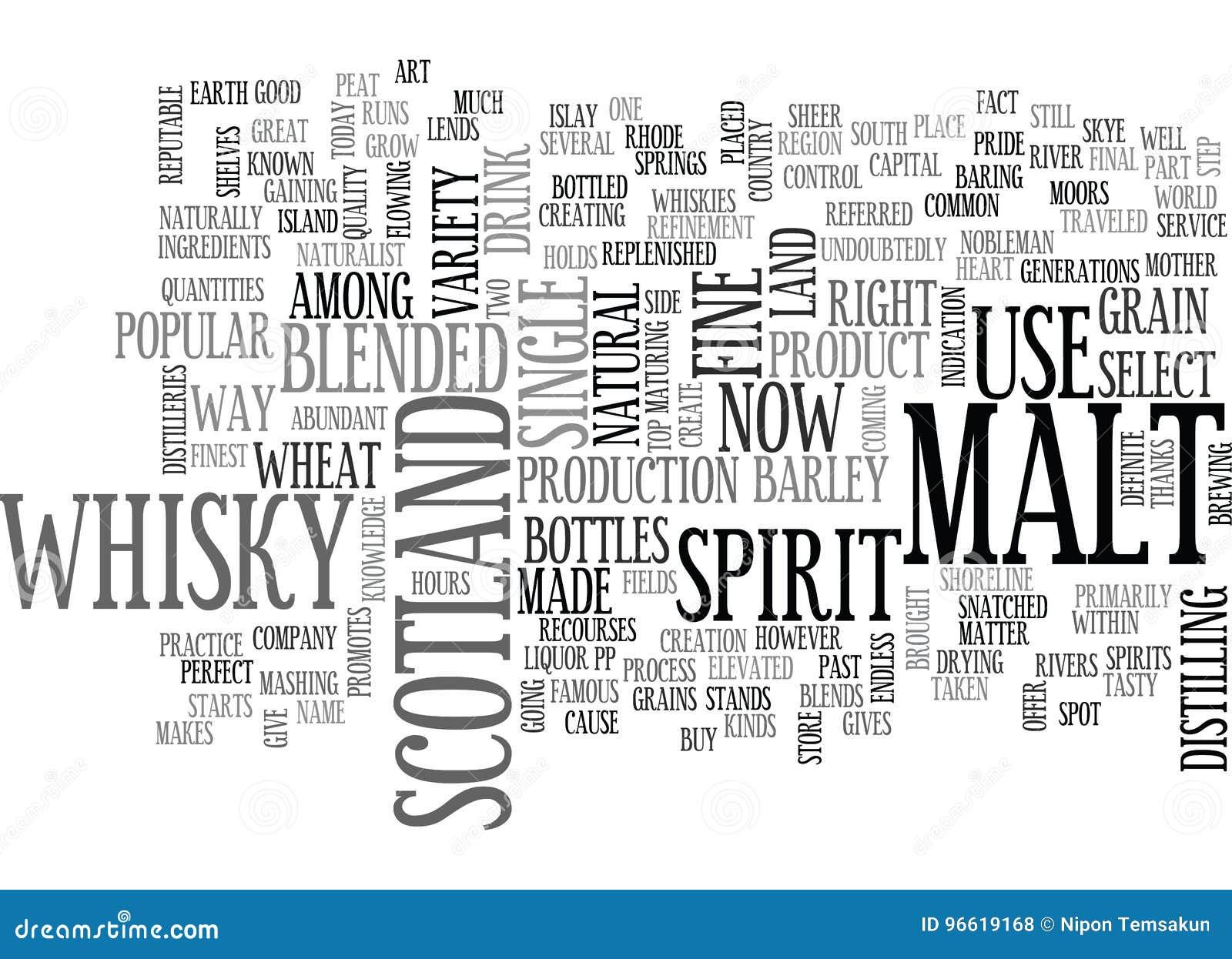 Nuvem de Whiskyword