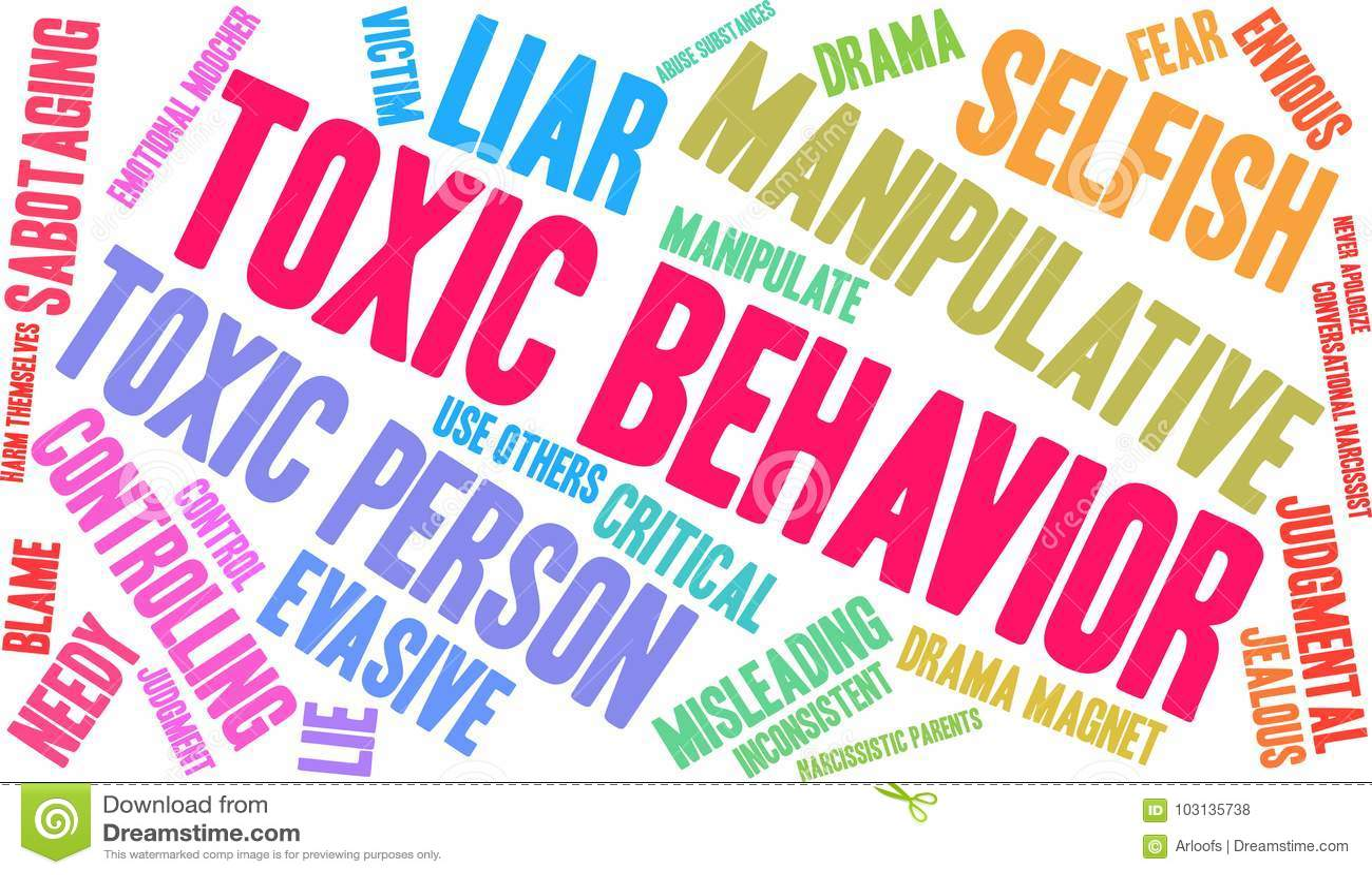 Nuvem tóxica da palavra do comportamento