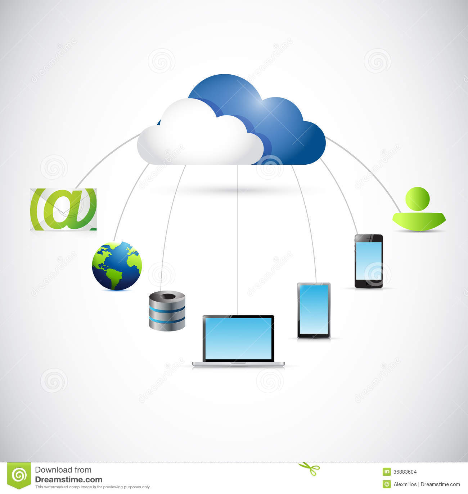 Download Nuvola Collegata A Parecchie Destinazioni. Illustrazione di Stock - Illustrazione di diversità, illustrazione: 36883604