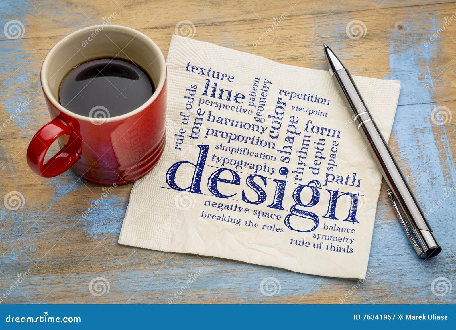 Nuvola di parola degli elementi e di regole di progettazione
