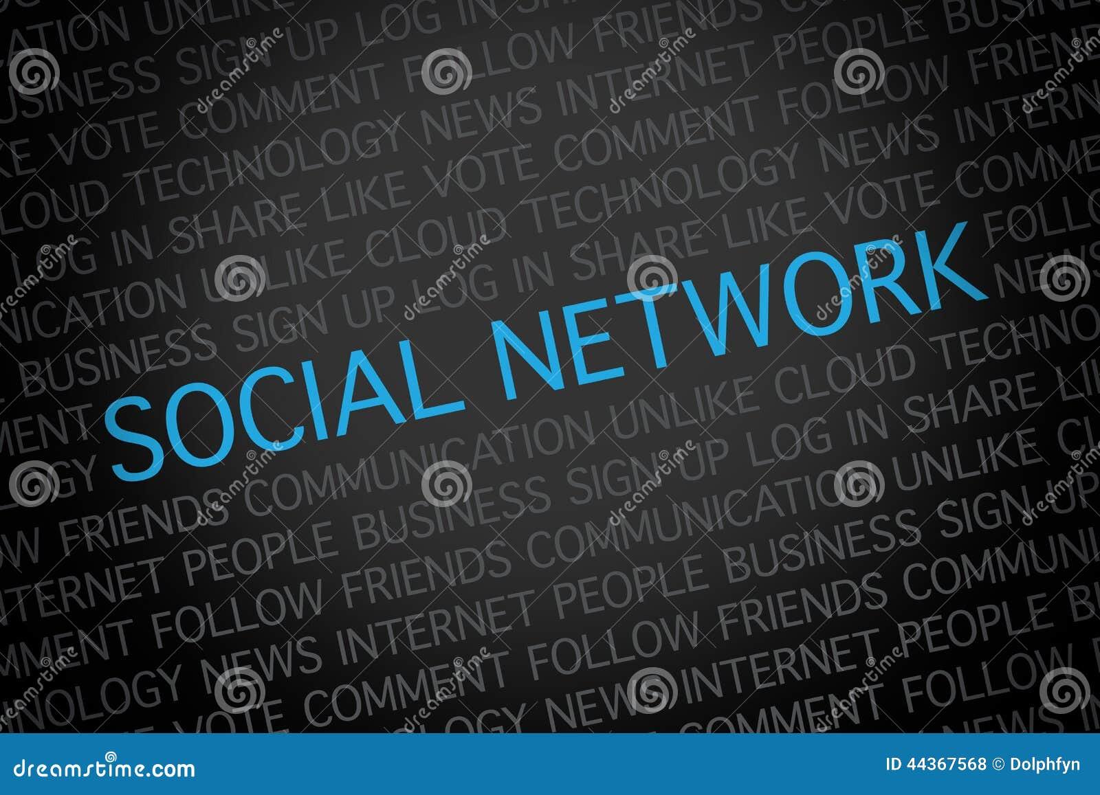 Nuvola di parola della rete sociale