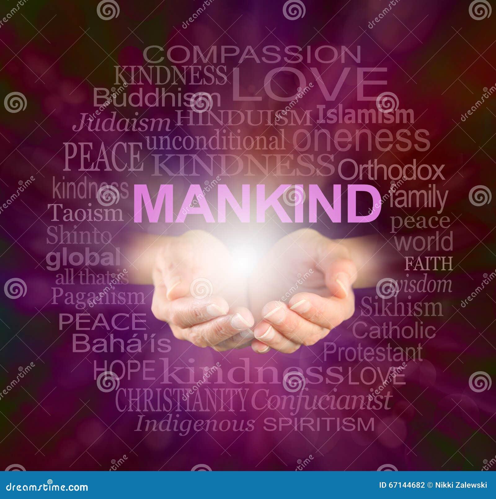 Nuvola di parola di religioni del mondo dell umanità