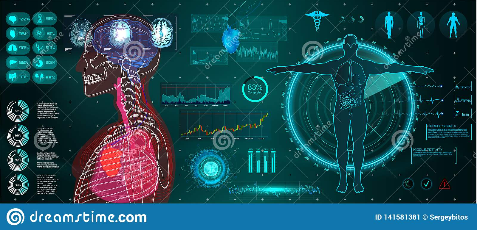 A modern medical interface for monitoring human scanning and analysis