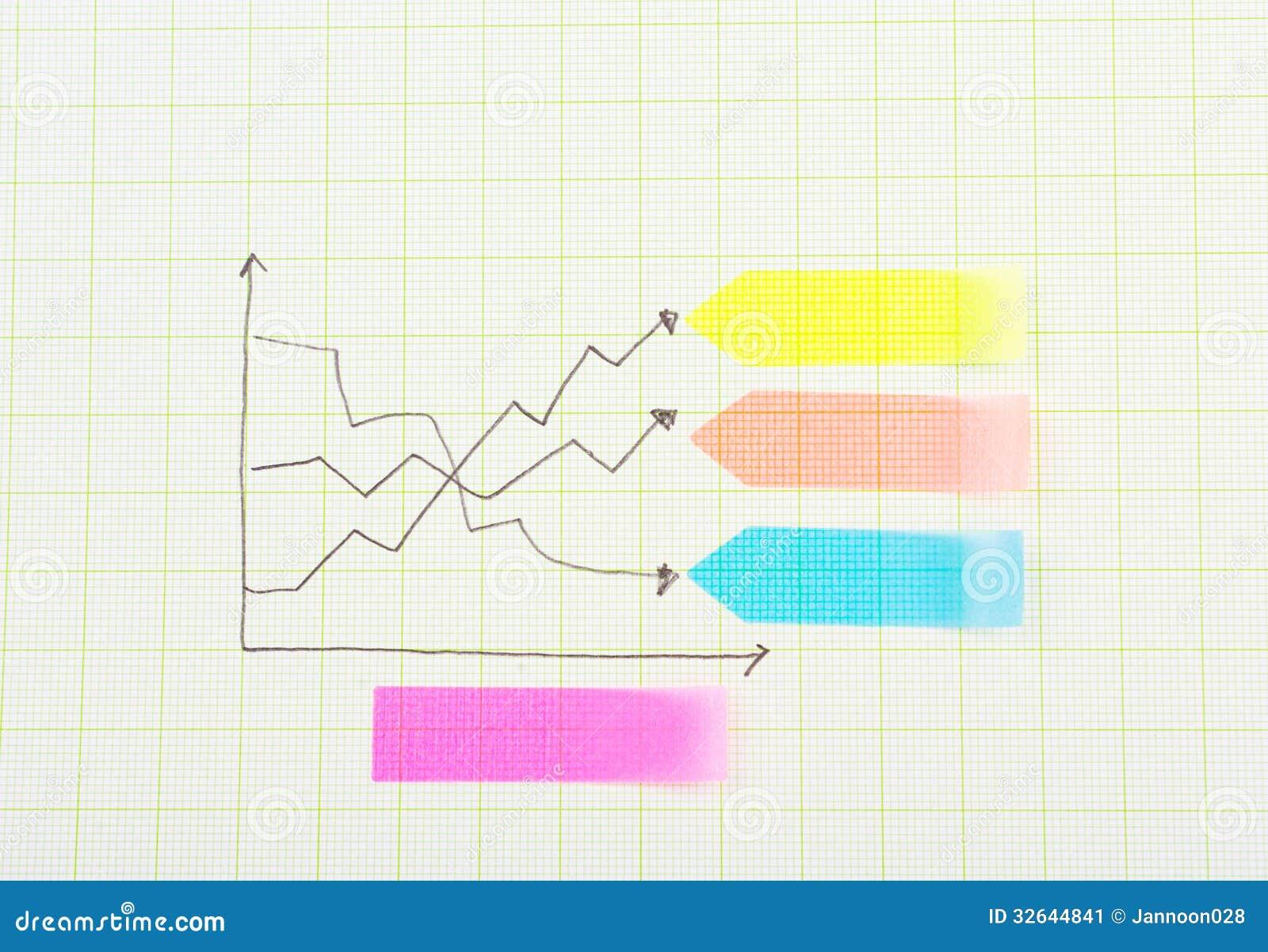Ołówkowego rysunku wykres na papierze