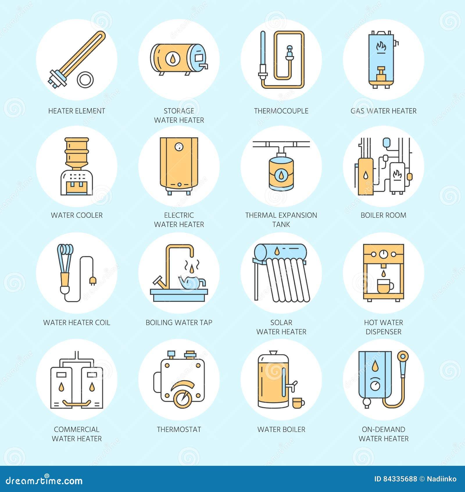 O aquecedor de água, a caldeira, o termostato, bondes, gás, calefatores solares e o outro equipamento de aquecimento da casa alin