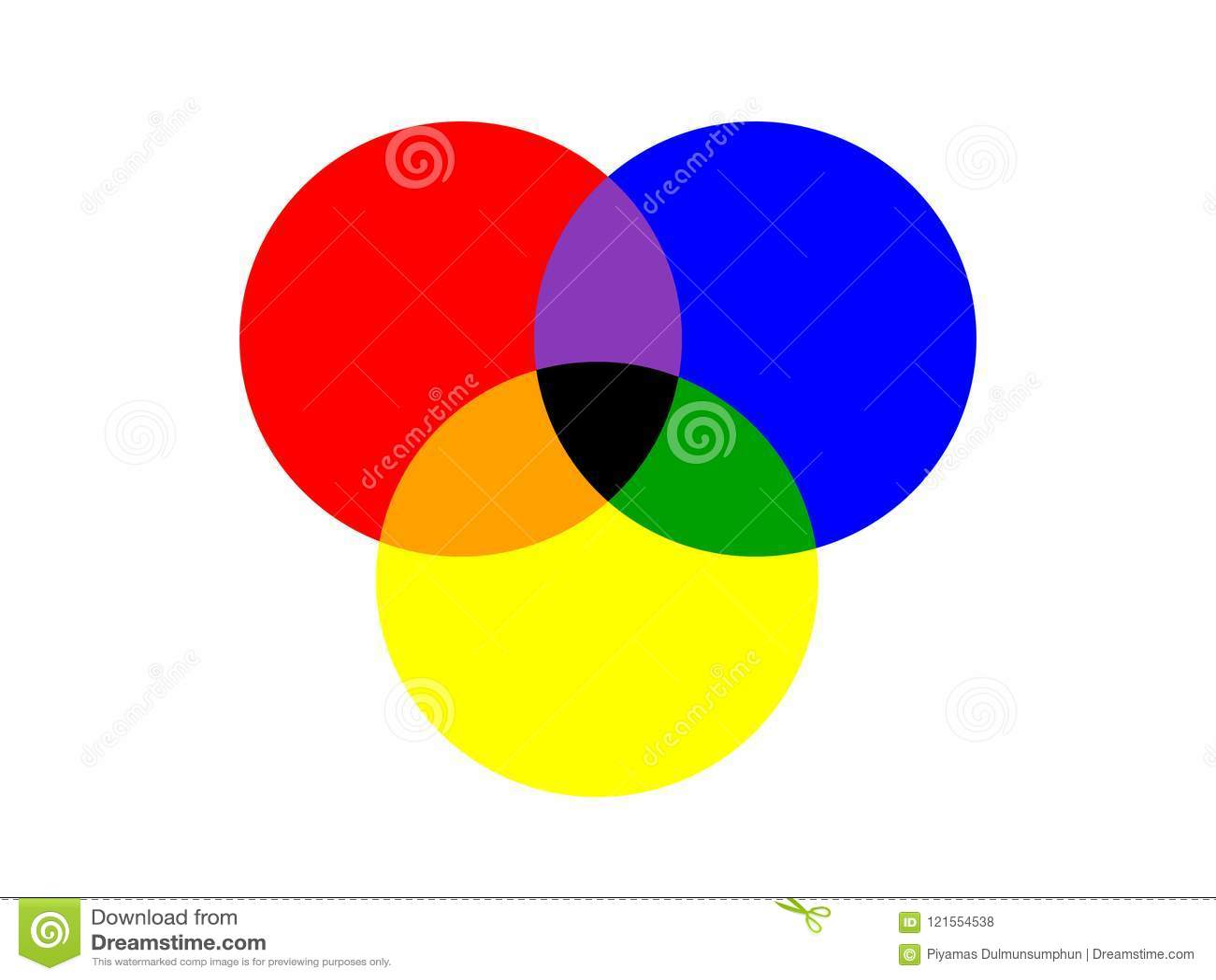 O círculo três básico de cores preliminares sobrepôs isolado no branco