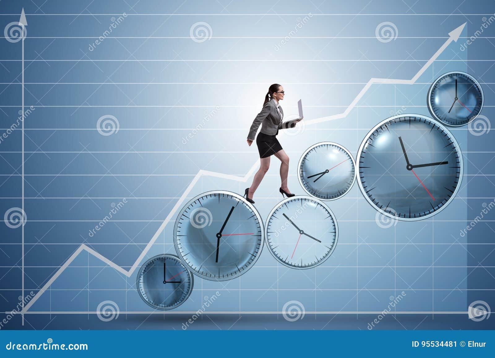 O conceito da gestão da mulher de negócios a tempo