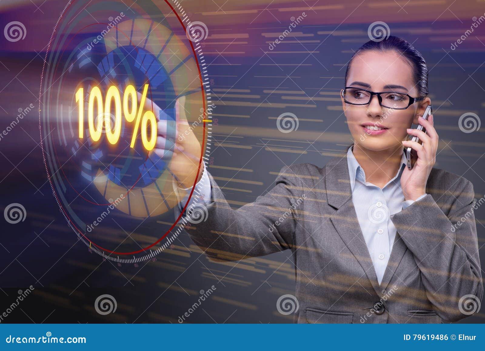 O conceito de cem por cento 100
