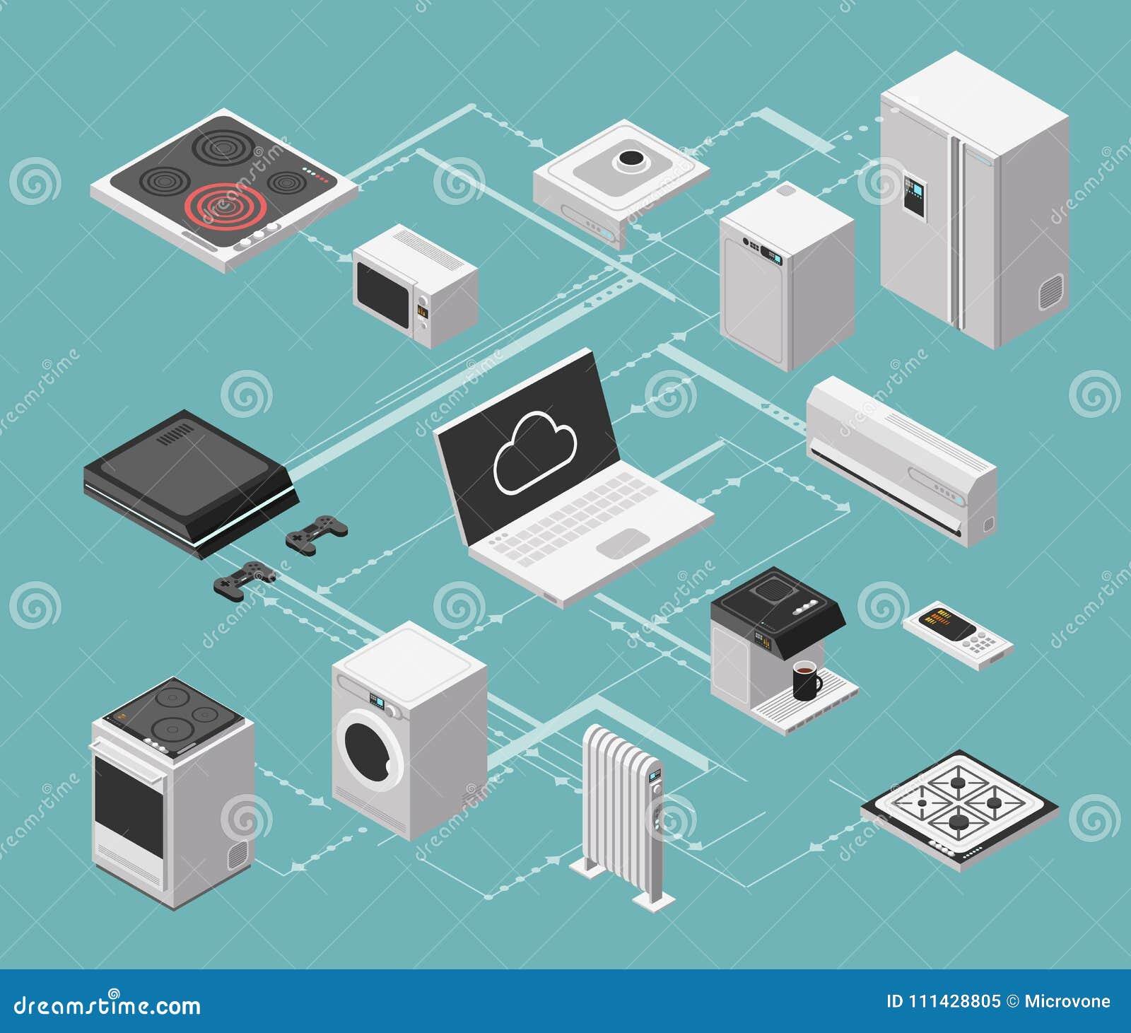 O conceito isométrico da casa esperta e do controle bonde com dispositivos domésticos vector a ilustração