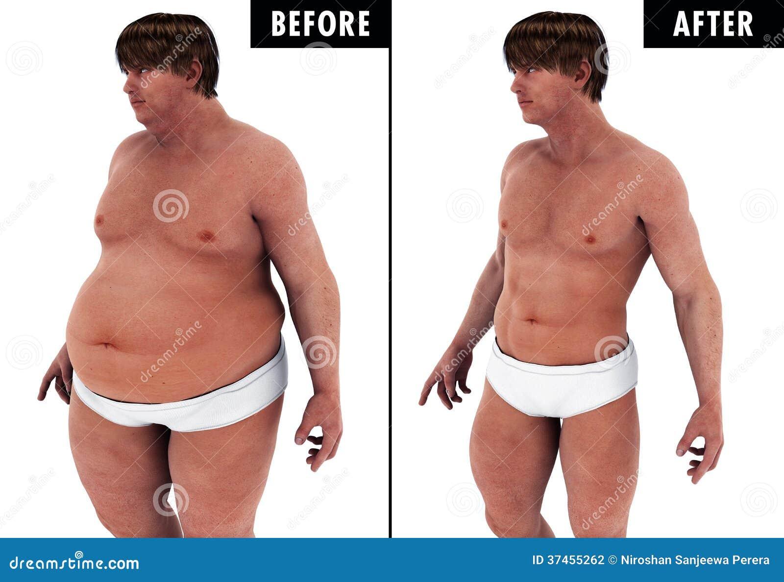 Se não perder o peso de algum modo