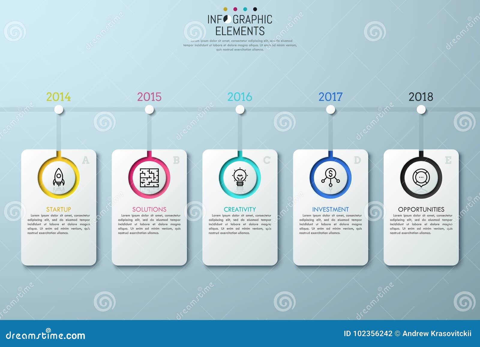 O espaço temporal horizontal com indicação do ano