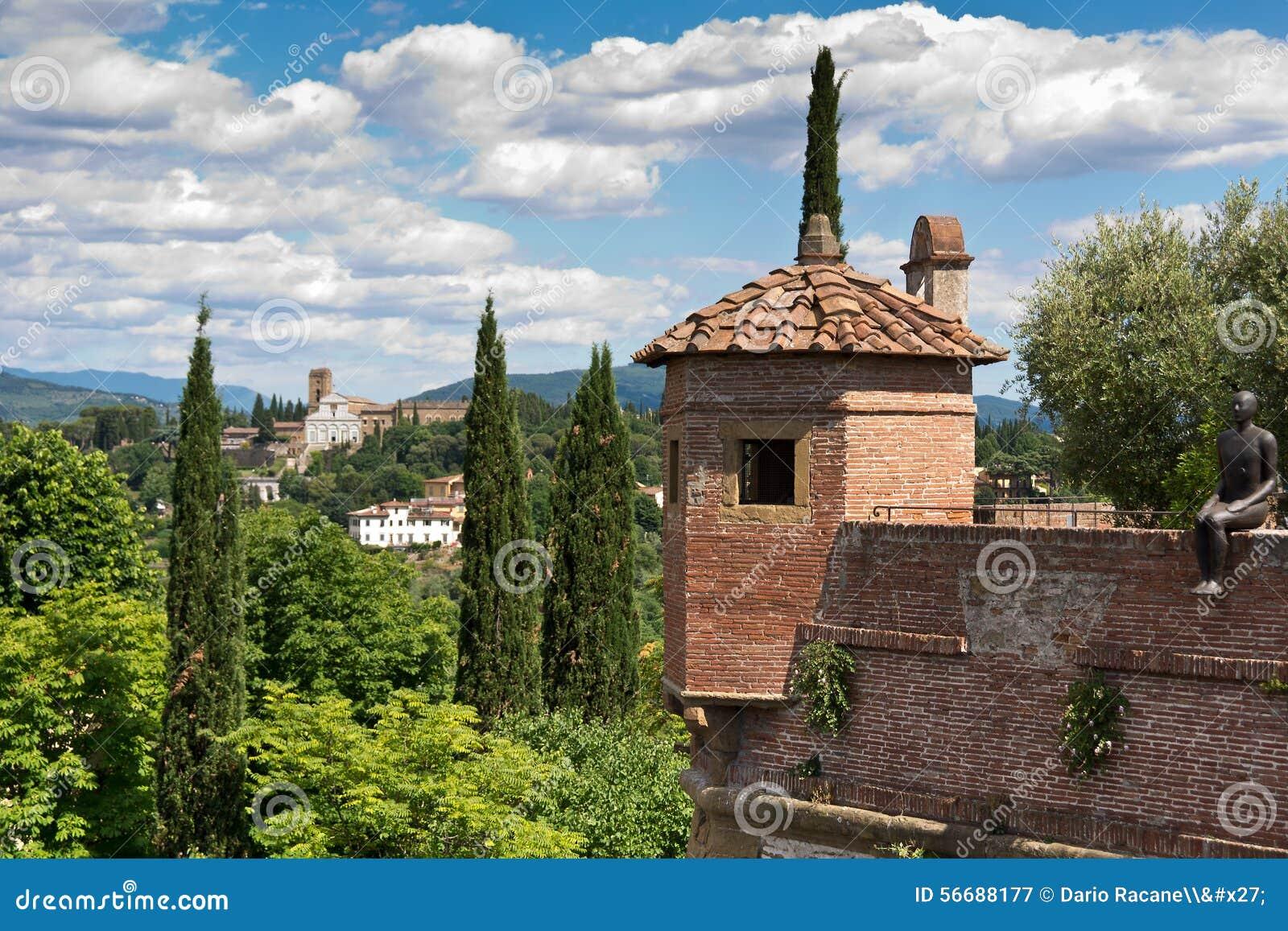 O forte di Belvedere, Itália