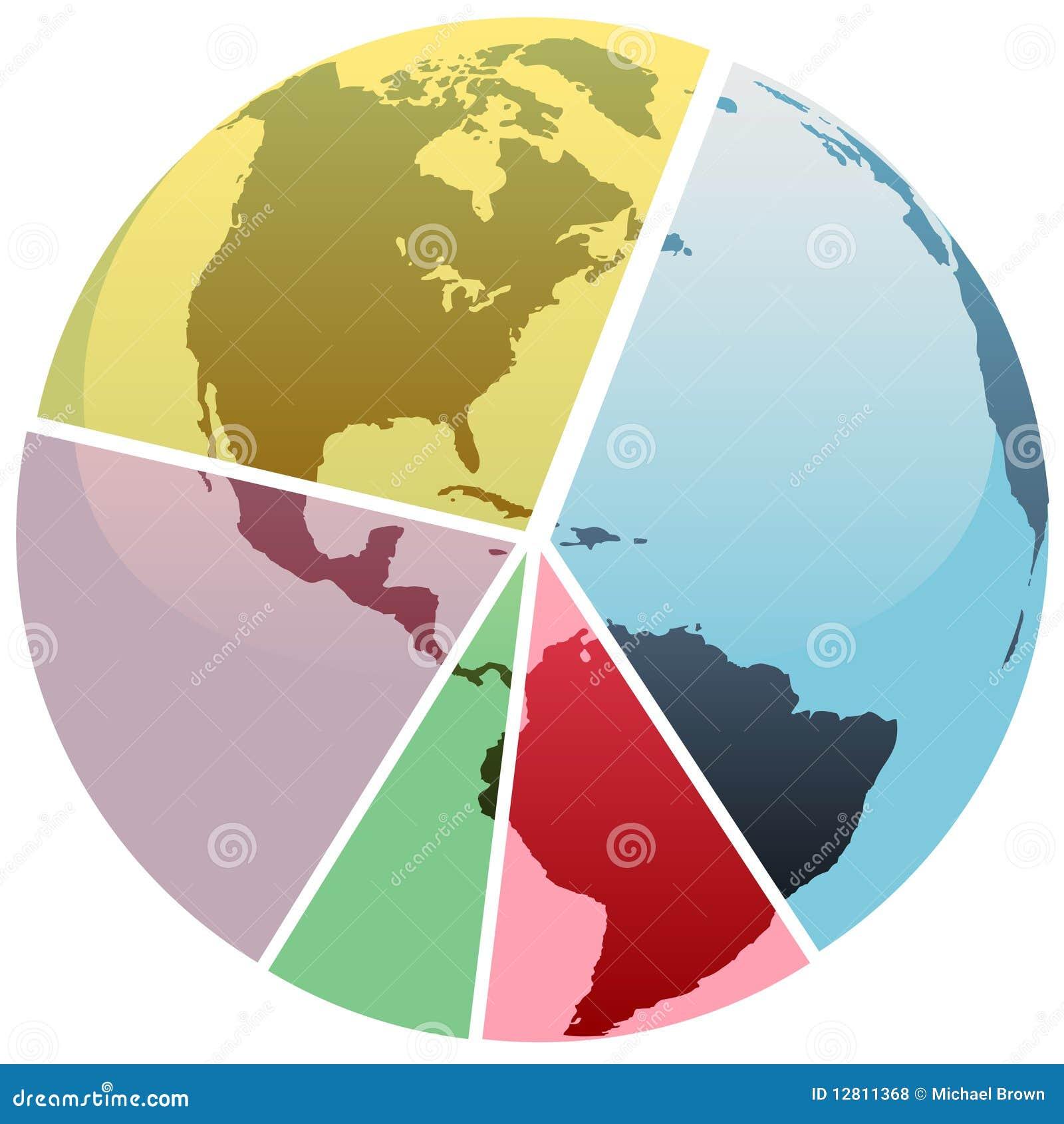 O globo da carta de torta da terra parte o gráfico