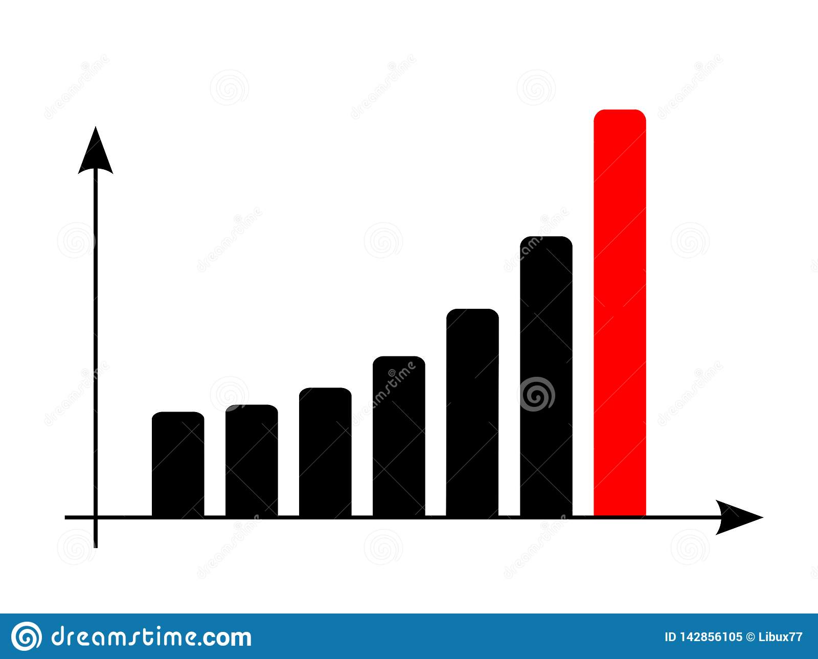 O gráfico de barra do relatório dos dados crescem ou o conceito do diagrama do lucro do sucesso