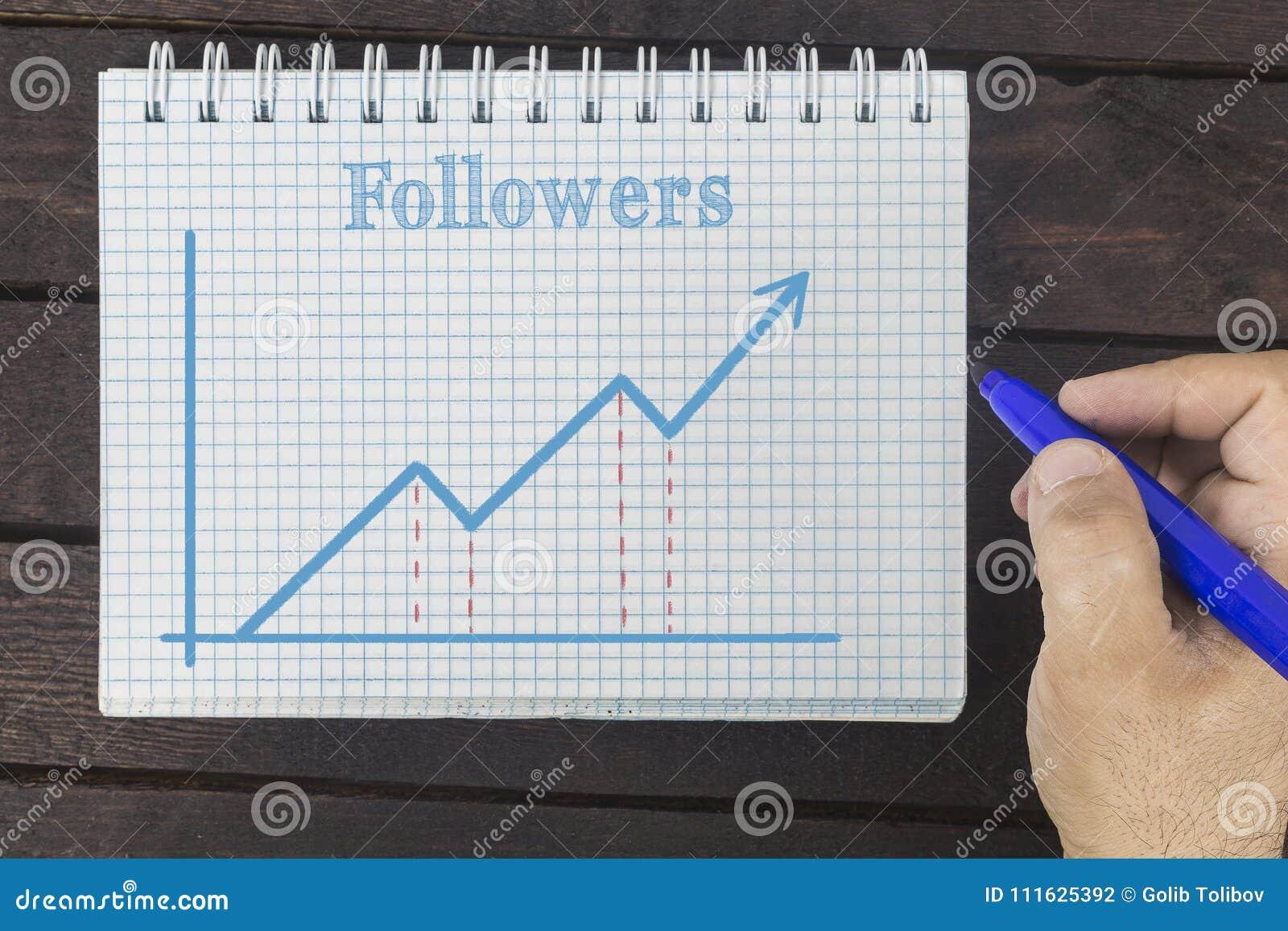 O gráfico do desenho do homem de negócio de seguidores altos avalia para meios sociais no bloco de notas