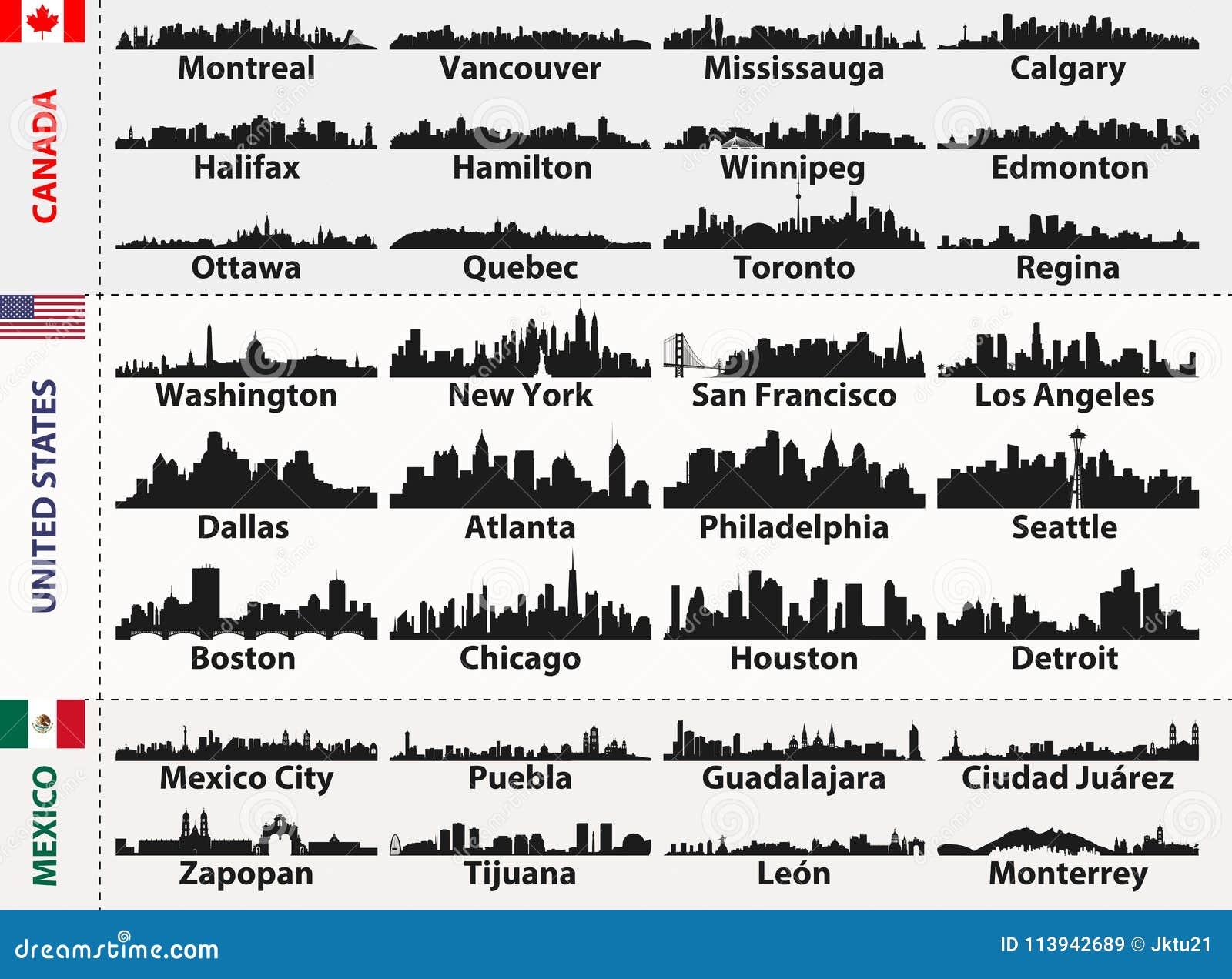 O grupo do vetor de cidades centrais e de Ámérica do Sul abstrai silhuetas das skylines