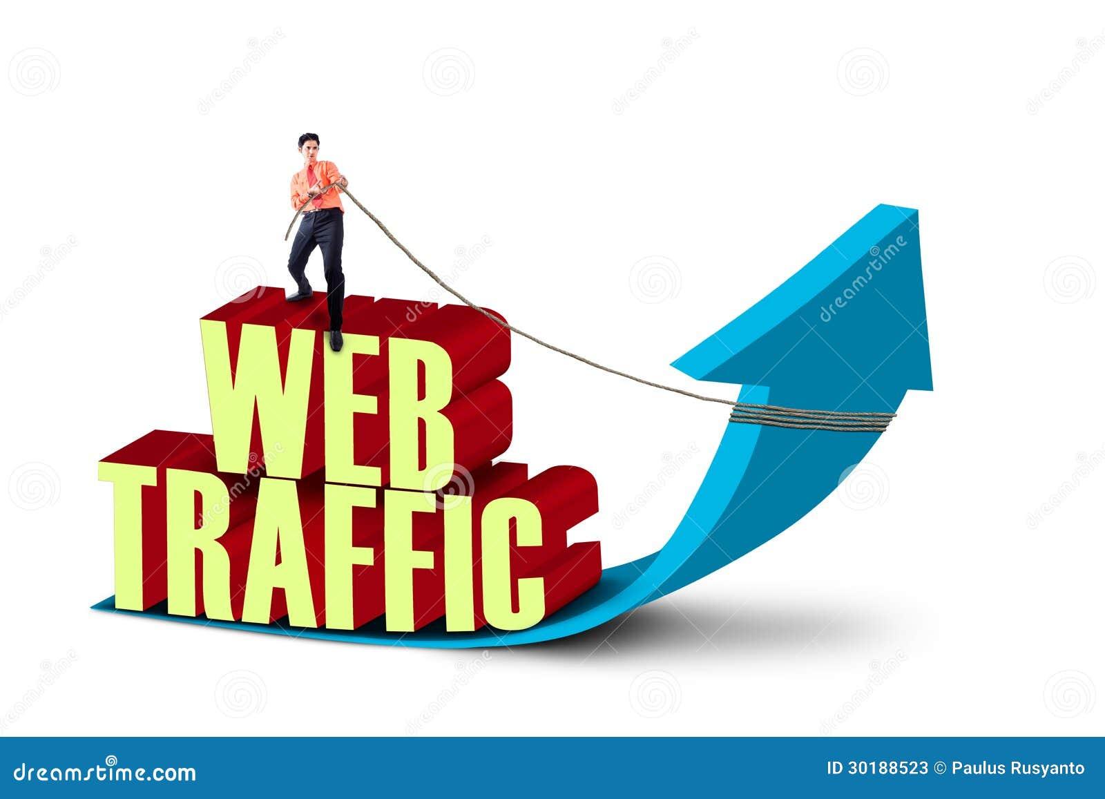 Tráfego da Web da tração do homem de negócios