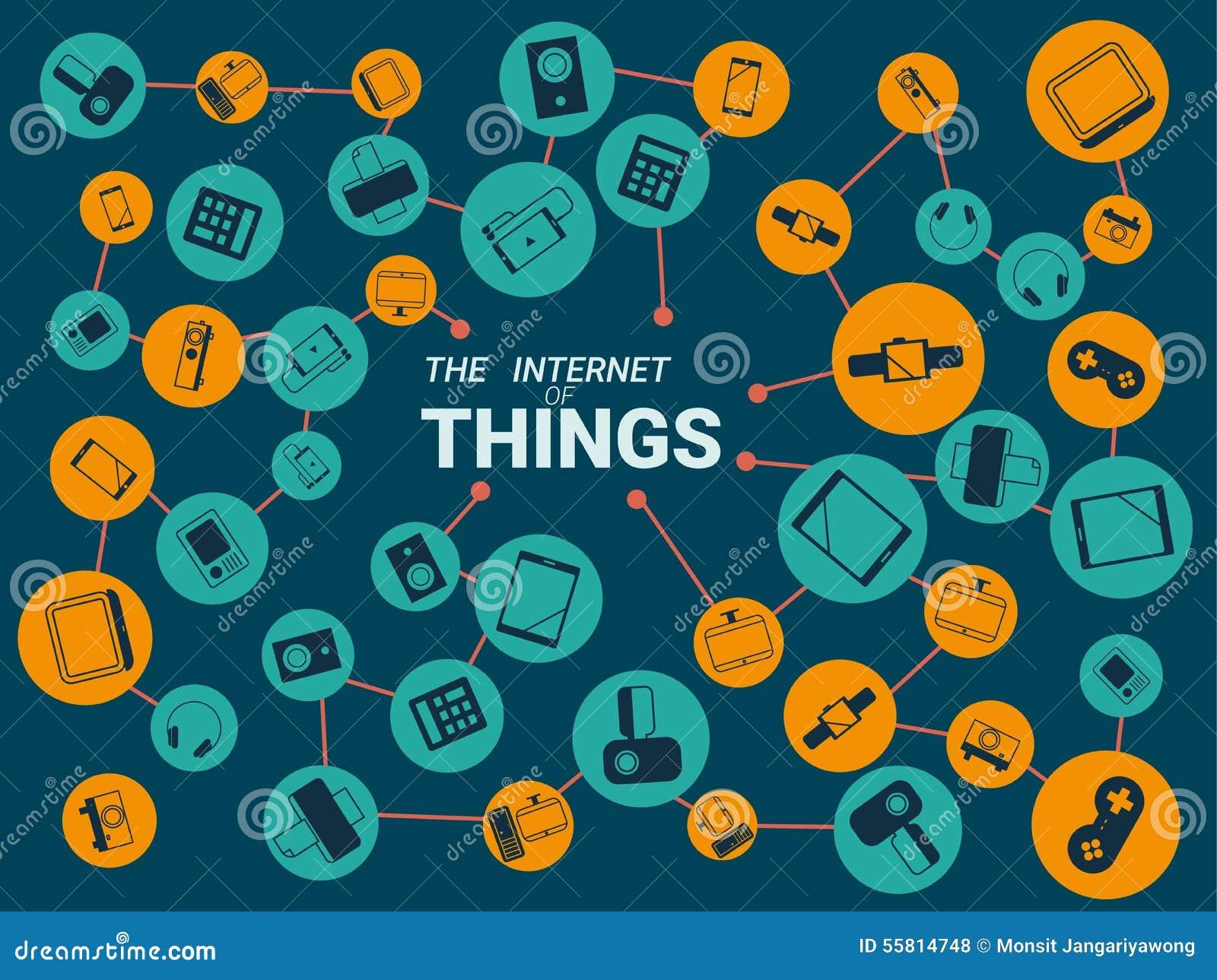 O Internet da ilustração do vetor das coisas