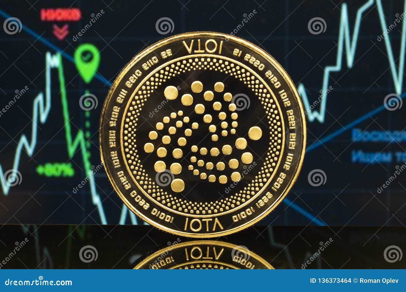 O Iota é uma maneira moderna de troca e desta moeda cripto