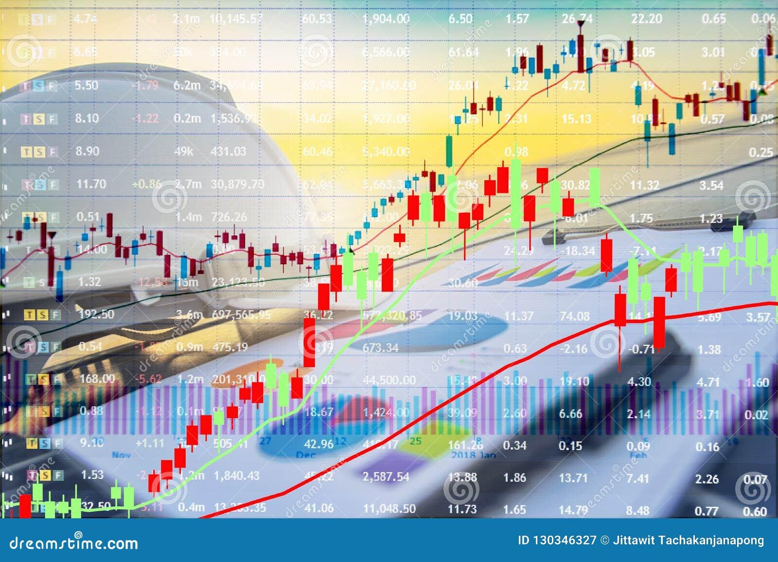 O mercado de valores de ação está crescendo calcule o mercado do investimento do en
