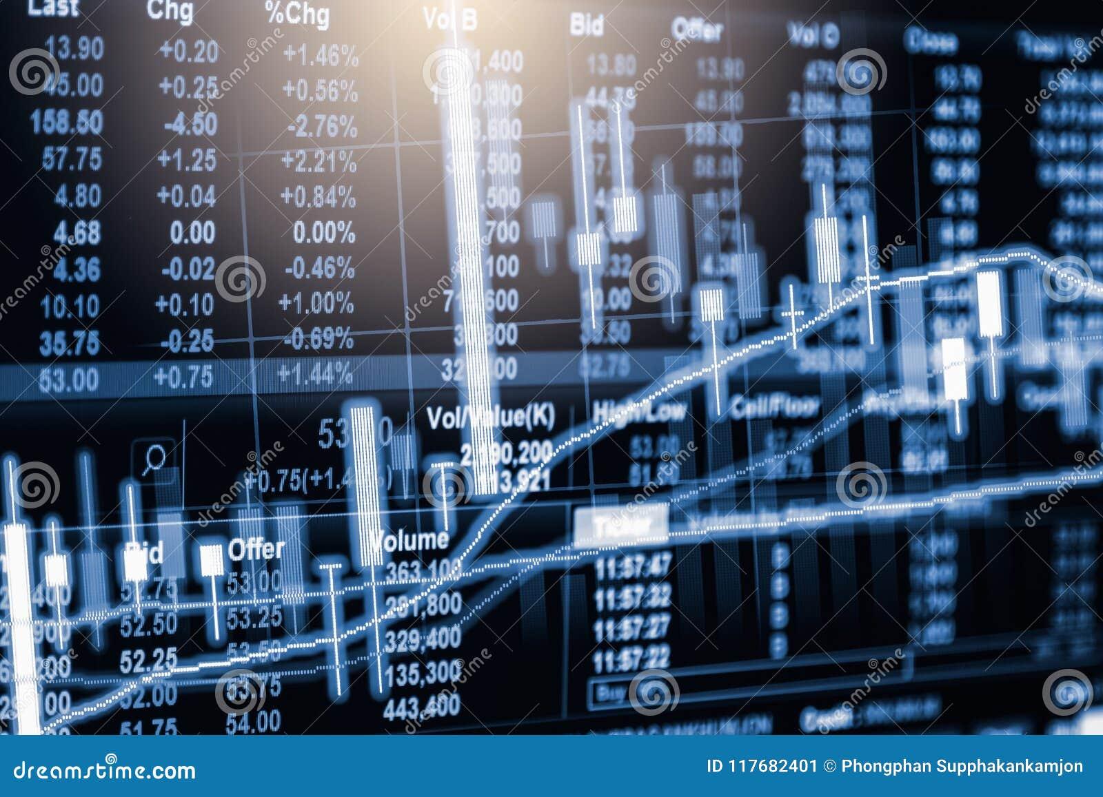 O mercado de valores de ação ou o gráfico e o castiçal de troca dos estrangeiros fazem um mapa do suitab