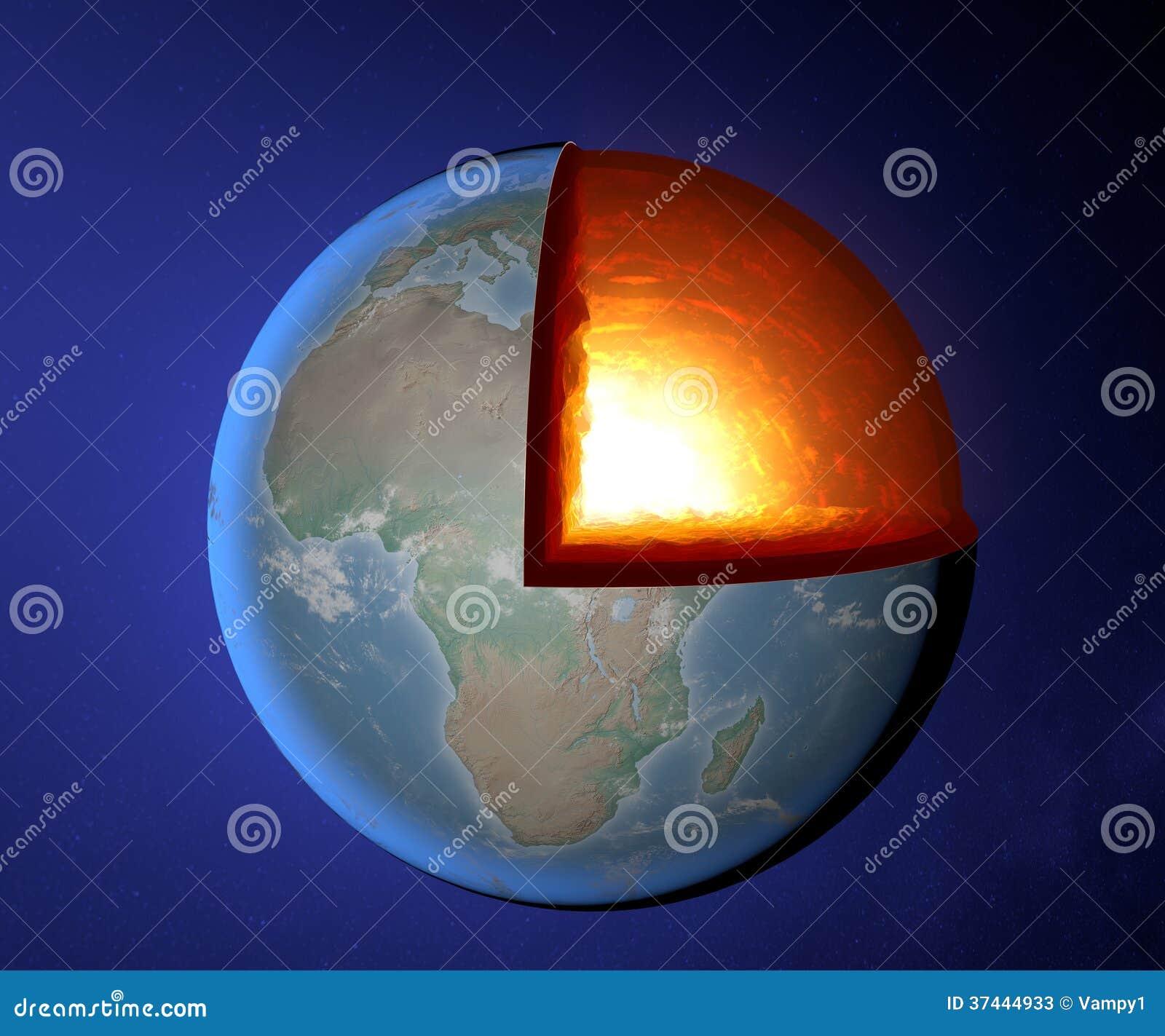 O núcleo de terra, terra, mundo, separação, geofísica