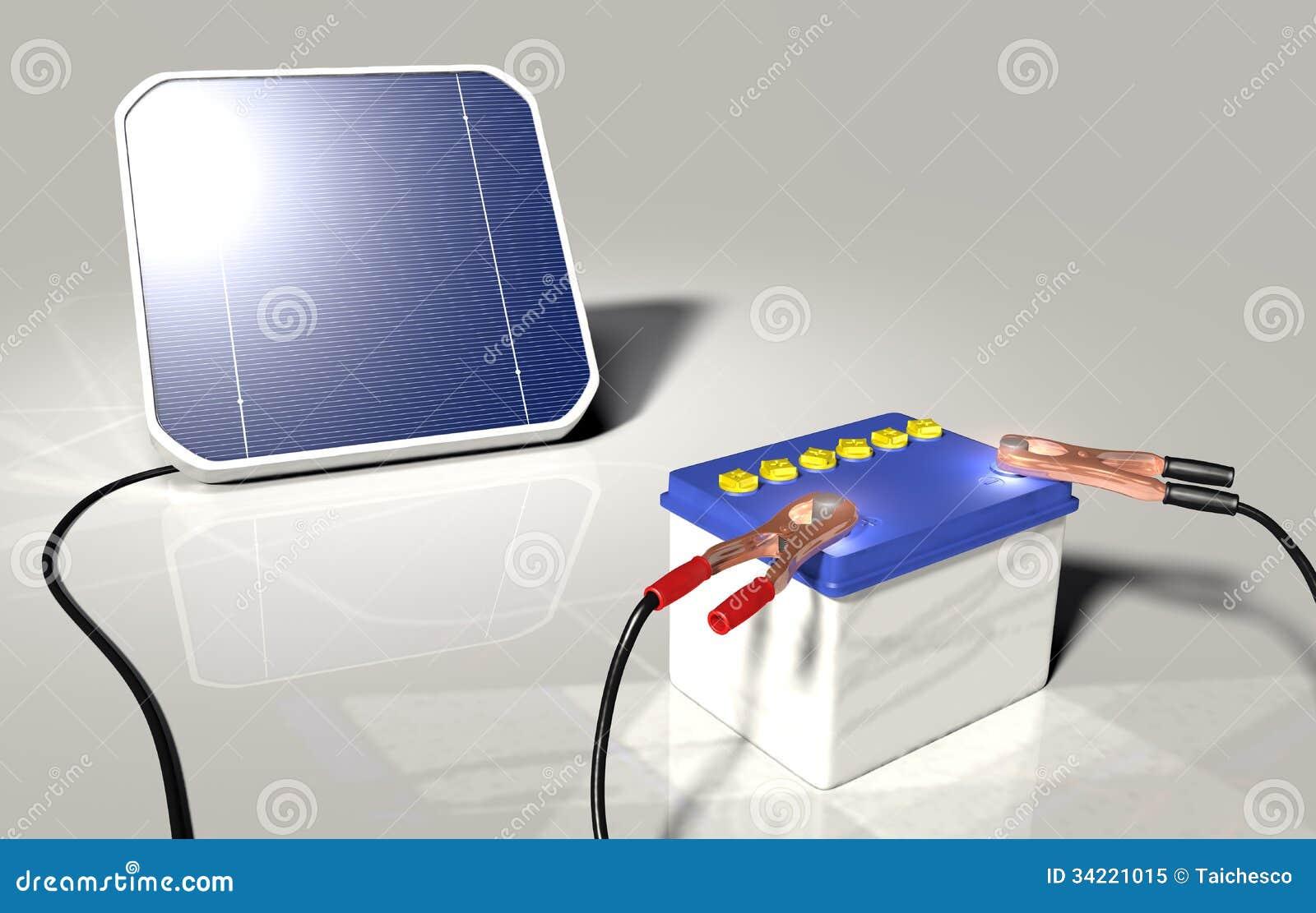 Bateria zanella business plan