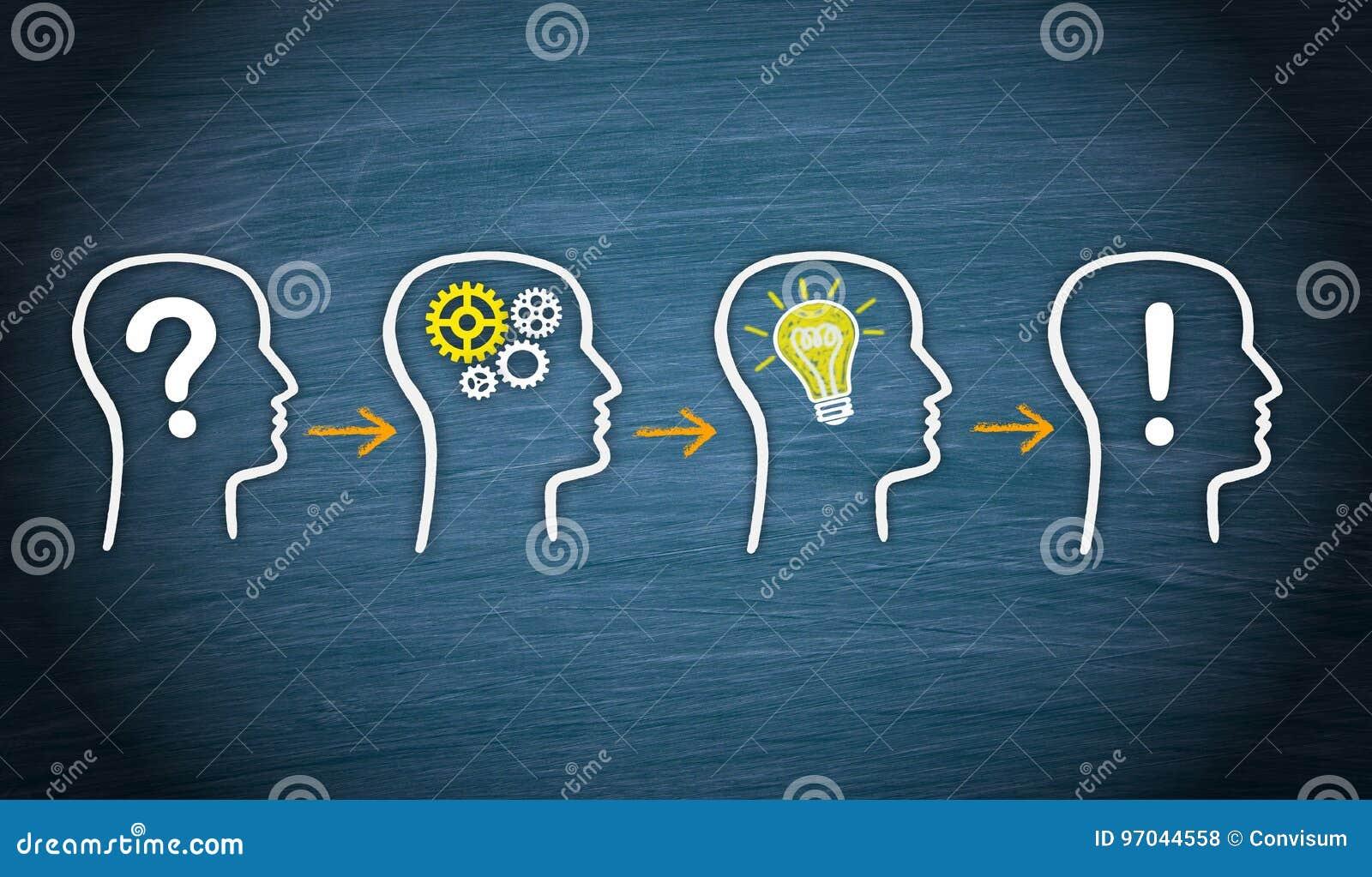 O problema, pensa, ideia, solução - conceito do negócio
