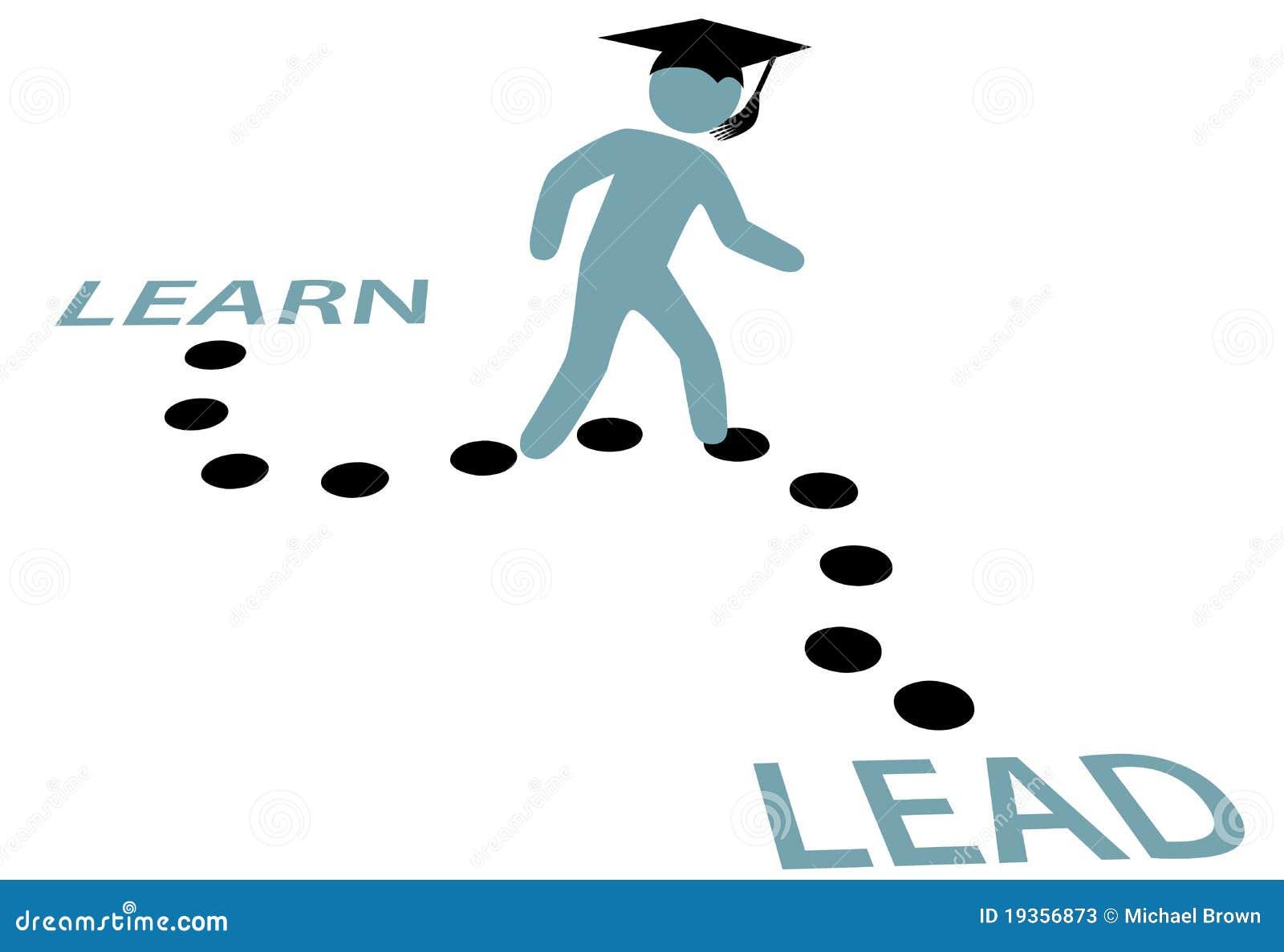 O trajeto da instrução da graduação APRENDE CONDUZIR