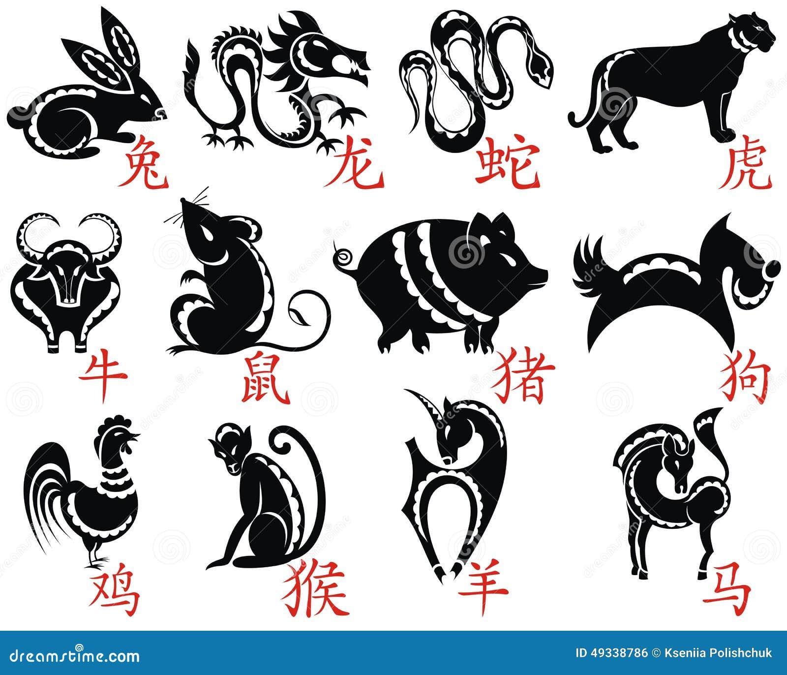 O zodíaco de doze chineses