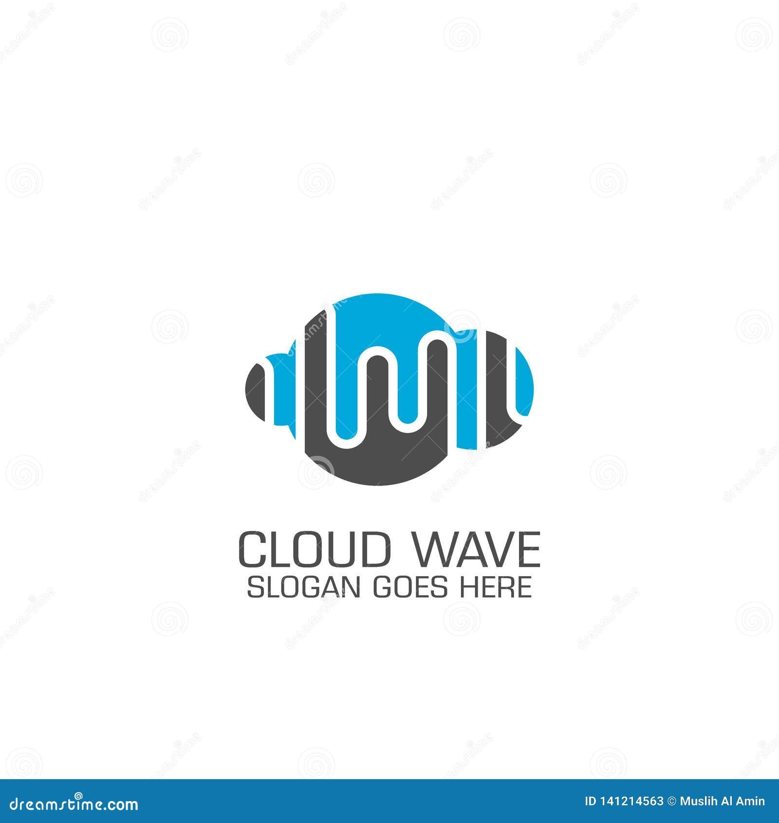 Obłoczny falowy graficzny logo szablon