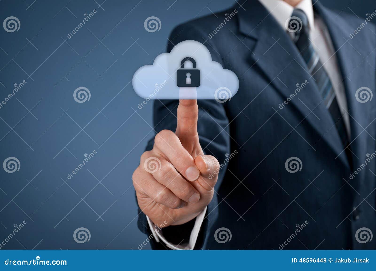 Obłoczna dane ochrona