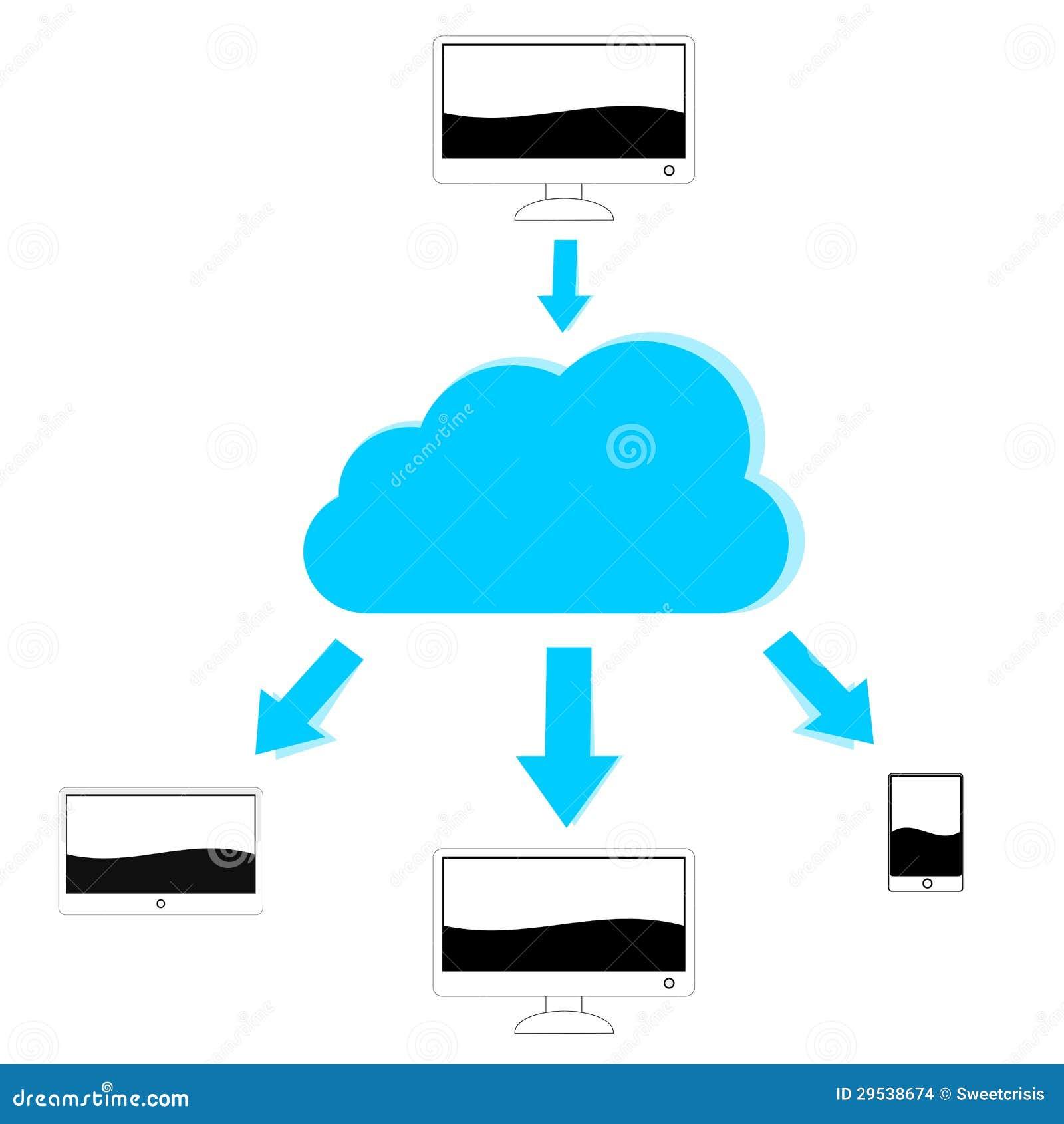 Obłoczna komputerowa ilustracja