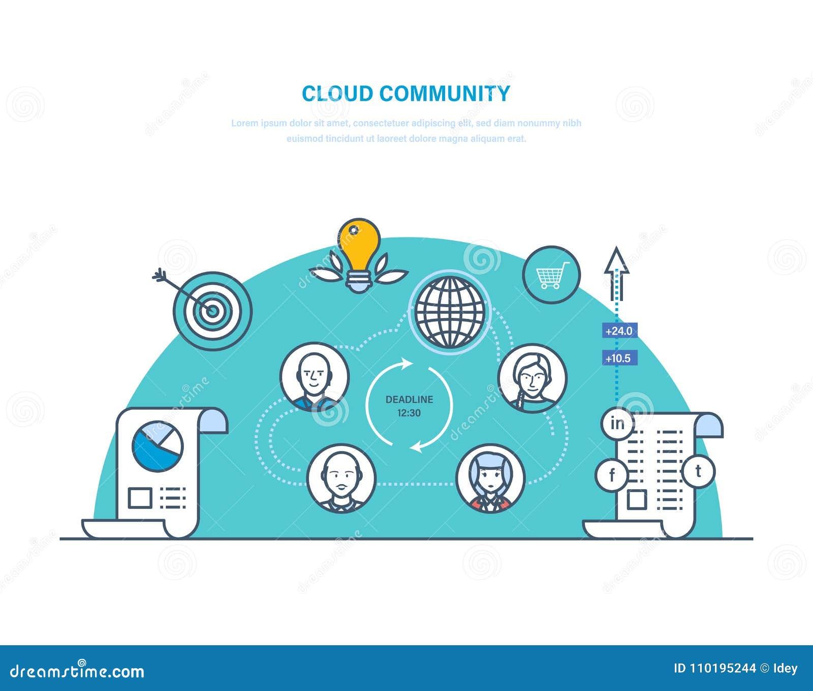 Obłoczna społeczność Partnerstwo, złącze praca, komunikacja, ogólnospołeczna aktywność w sieci,