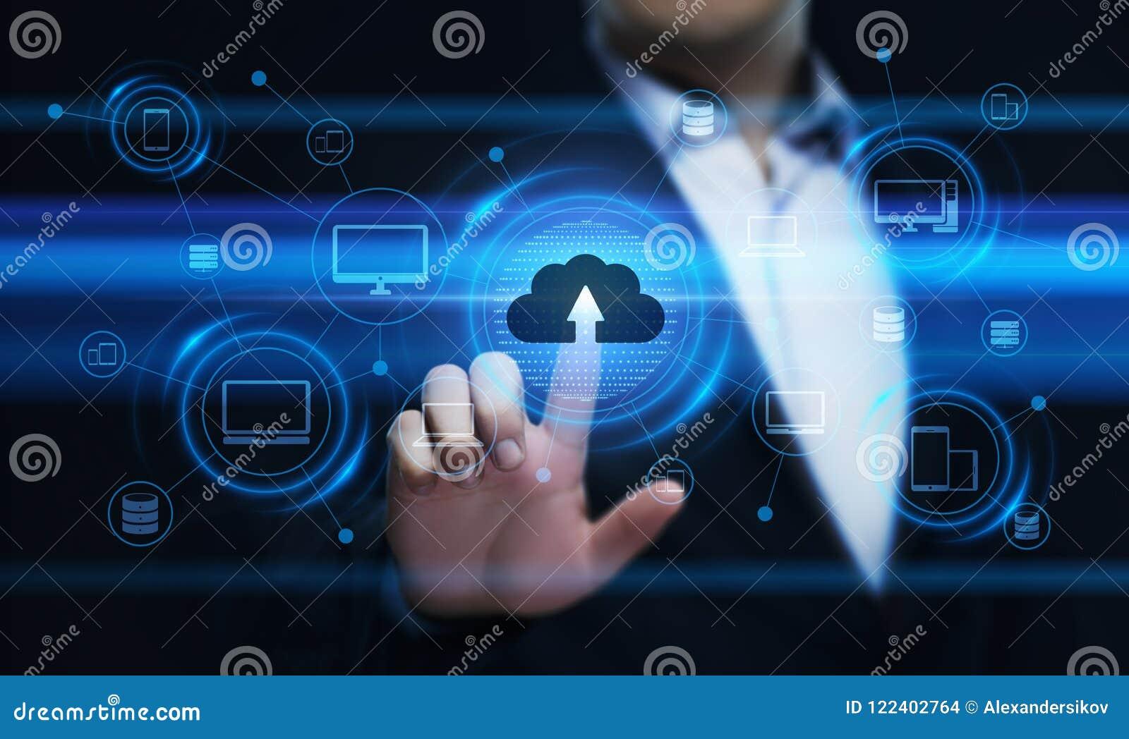 Obłoczny Oblicza technologii sieci Internetowy Składowy pojęcie