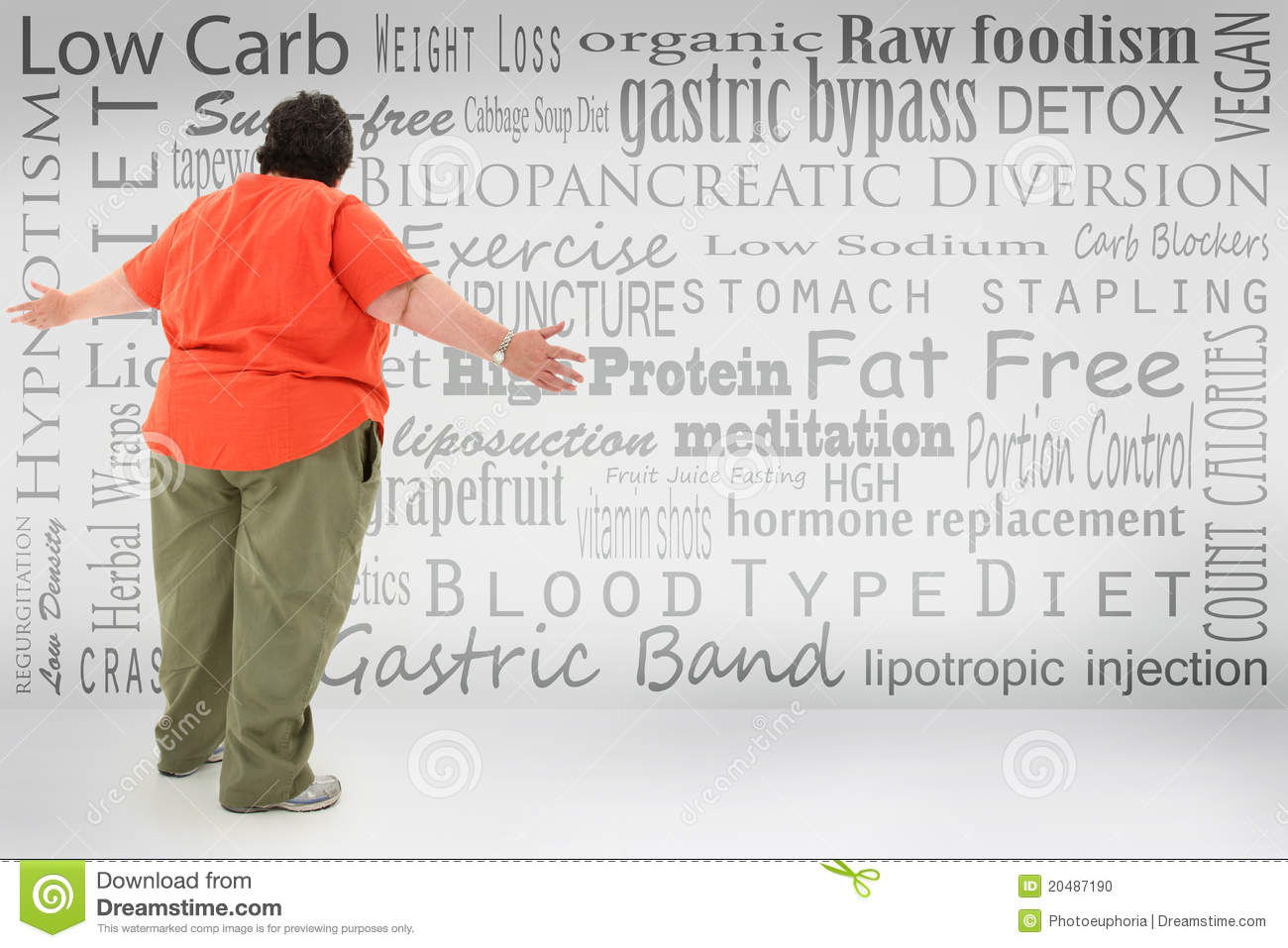 Obese Woman with Weight Loss Choices