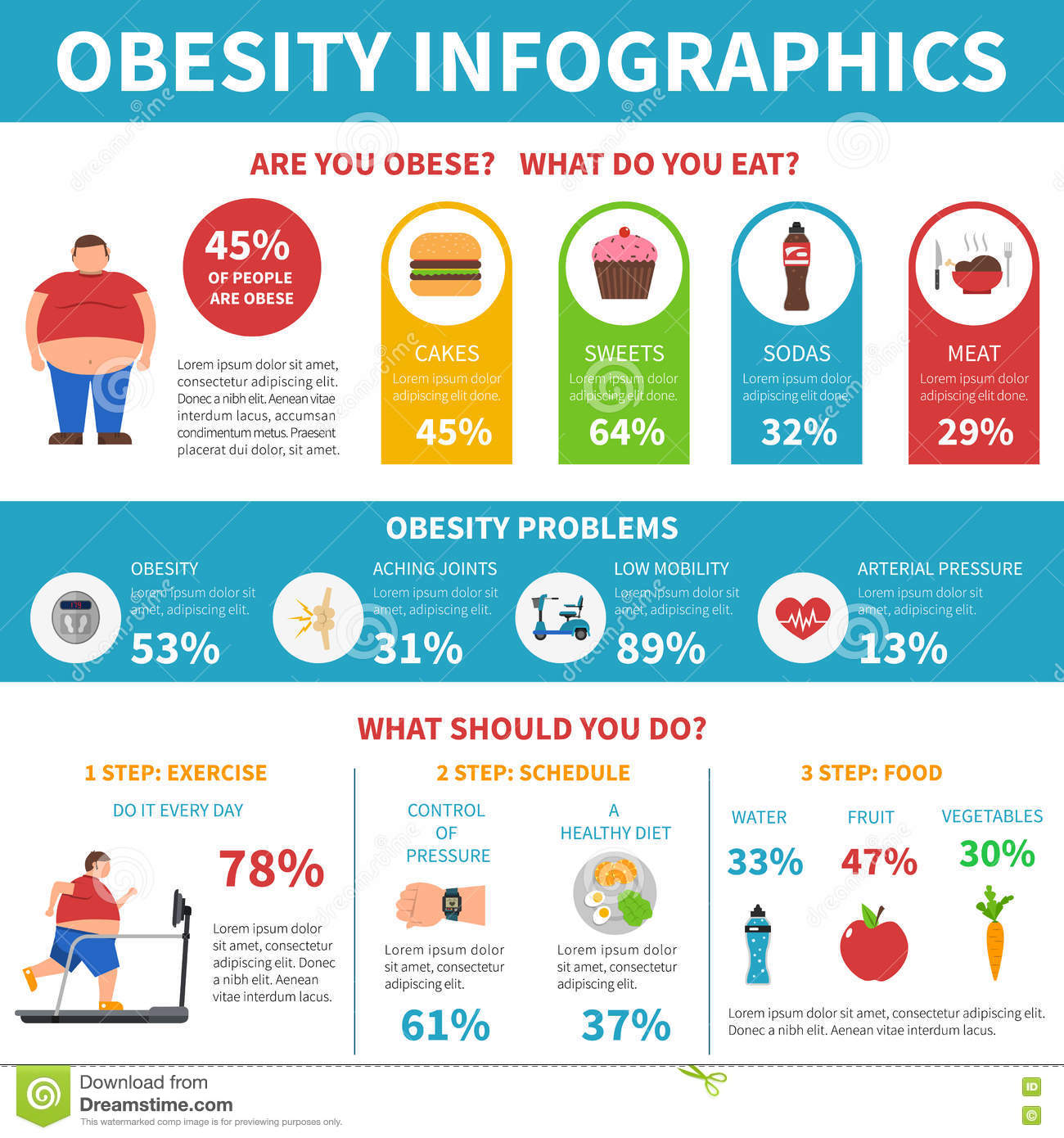 Obesity Problems Solution Infographic Flat Poster Stock ...