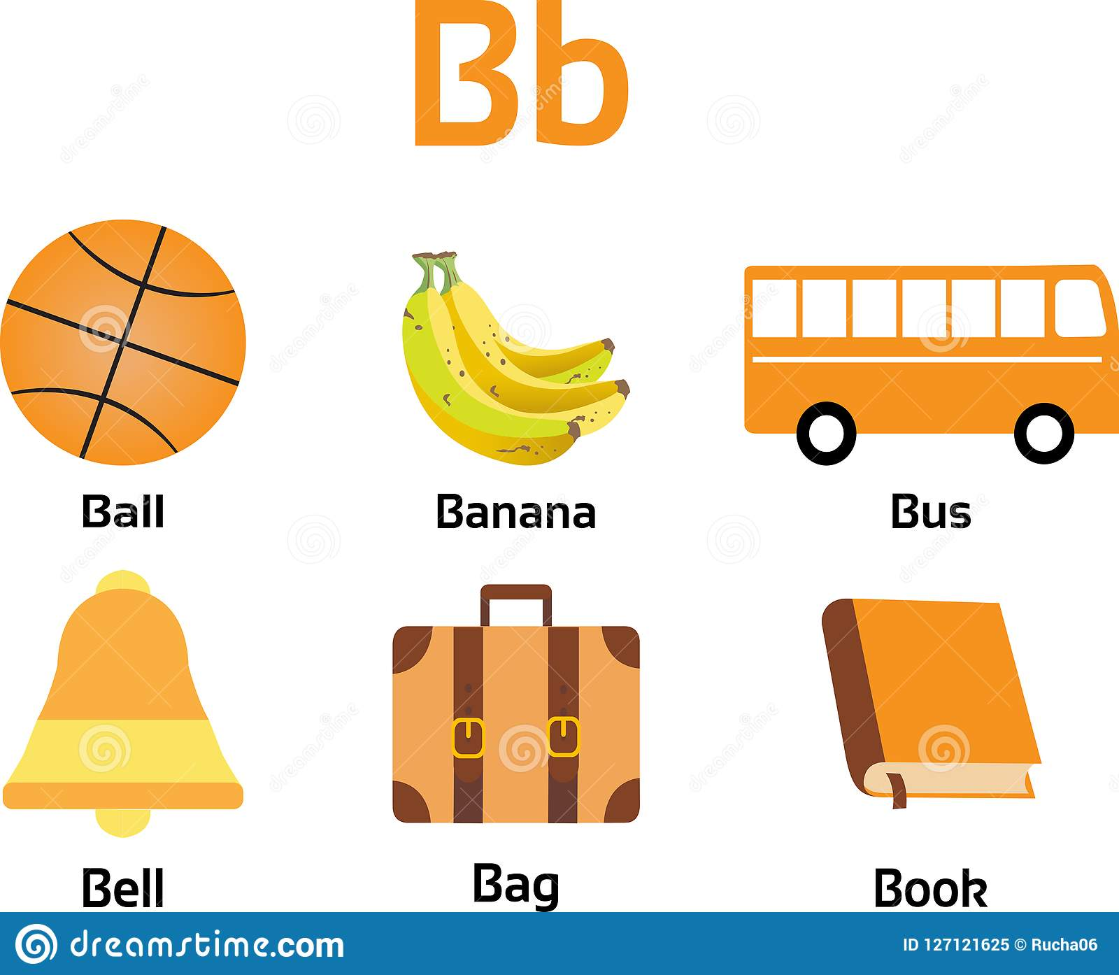 Objects, Fruits & Vegetables From Alphabet B For Kids