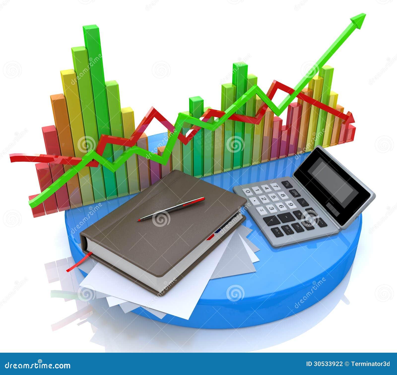 Obliczenie i analiza rynek finansowy
